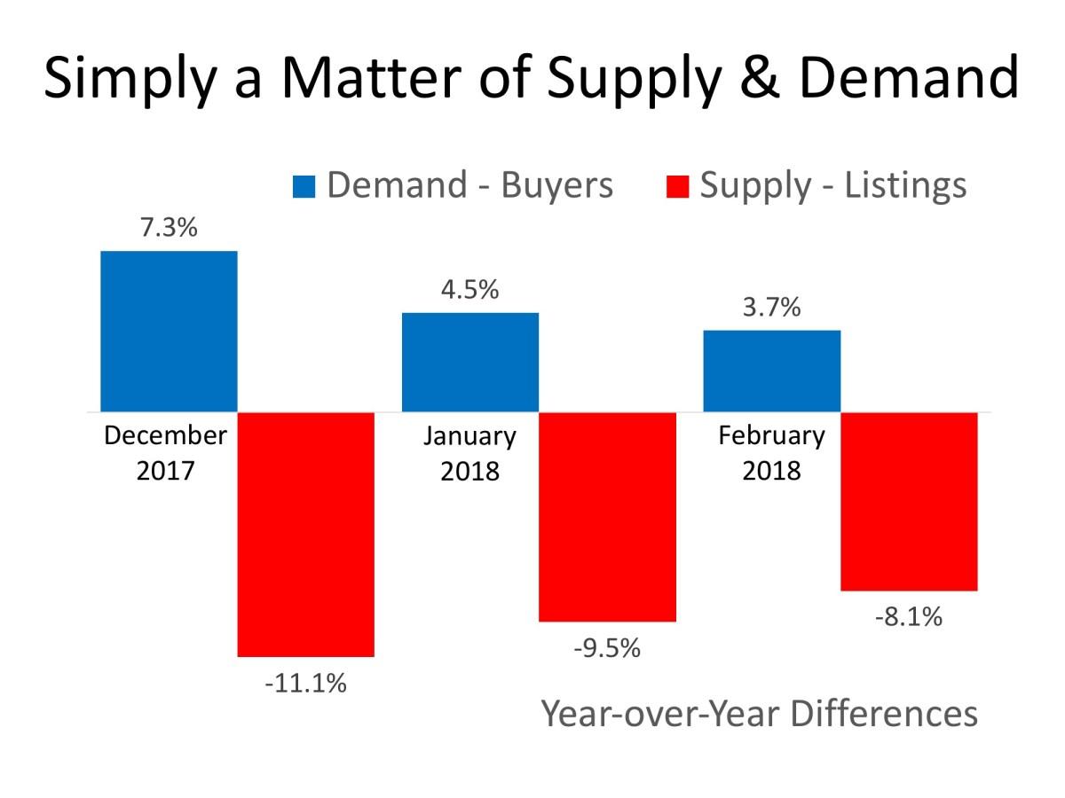 Supply-Demand-ENG-STM.jpg