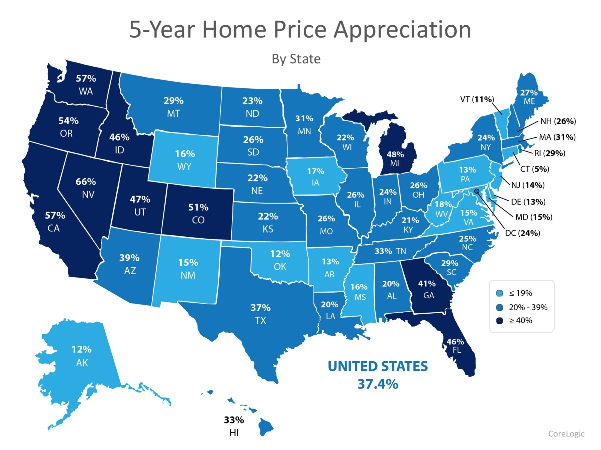 Home Prices- The Difference 5 Years Makes Data.jpeg