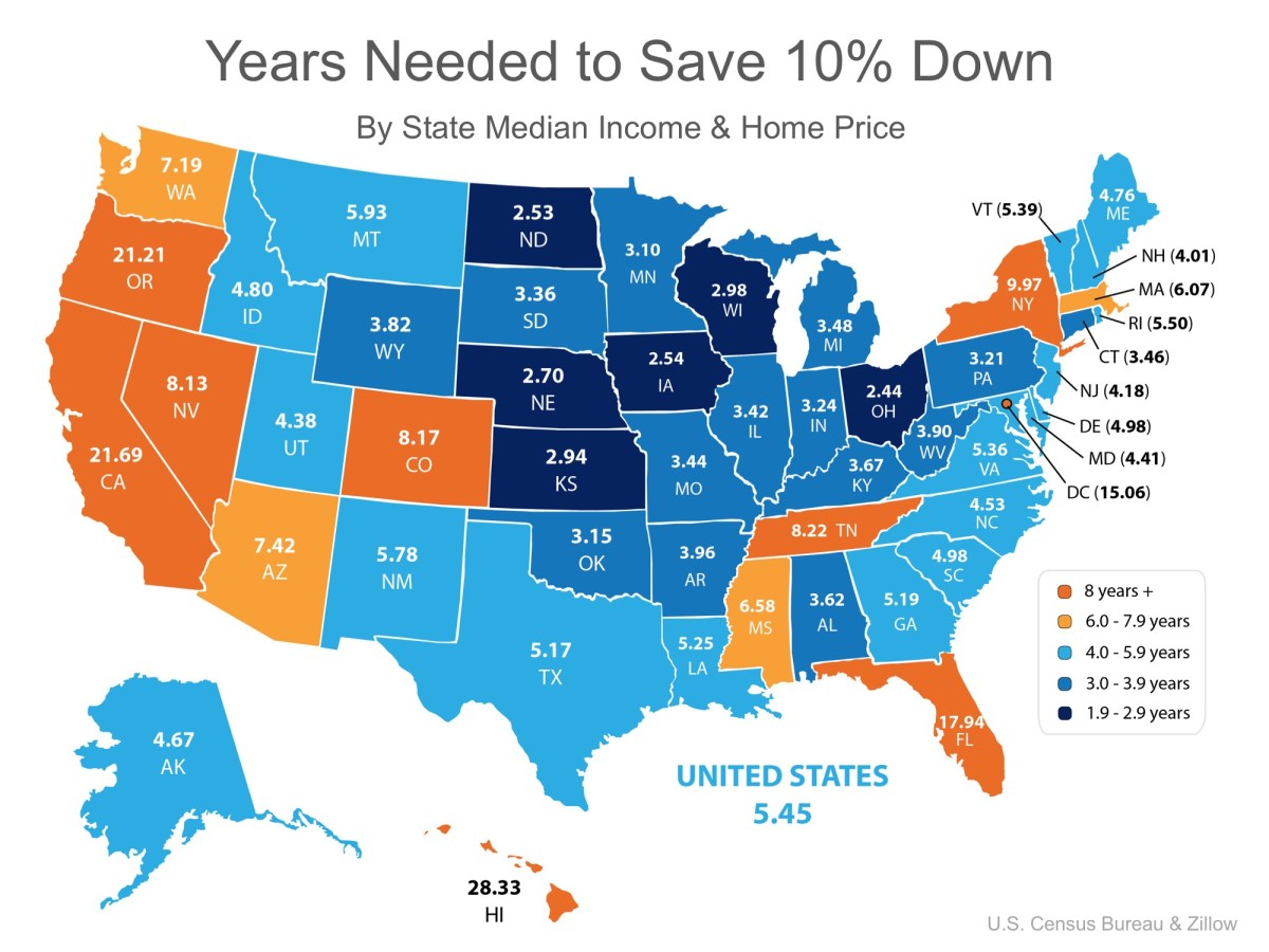 You Can Save for a Down Payment Faster Than You Think! Years Needed to Save 10% down.jpeg