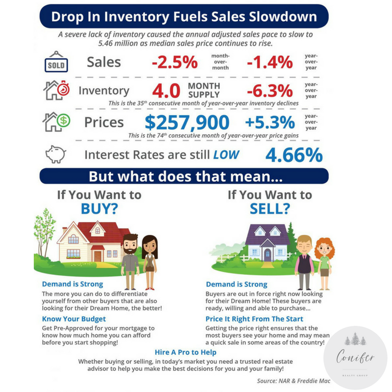 Drop in Fuel Sales.png