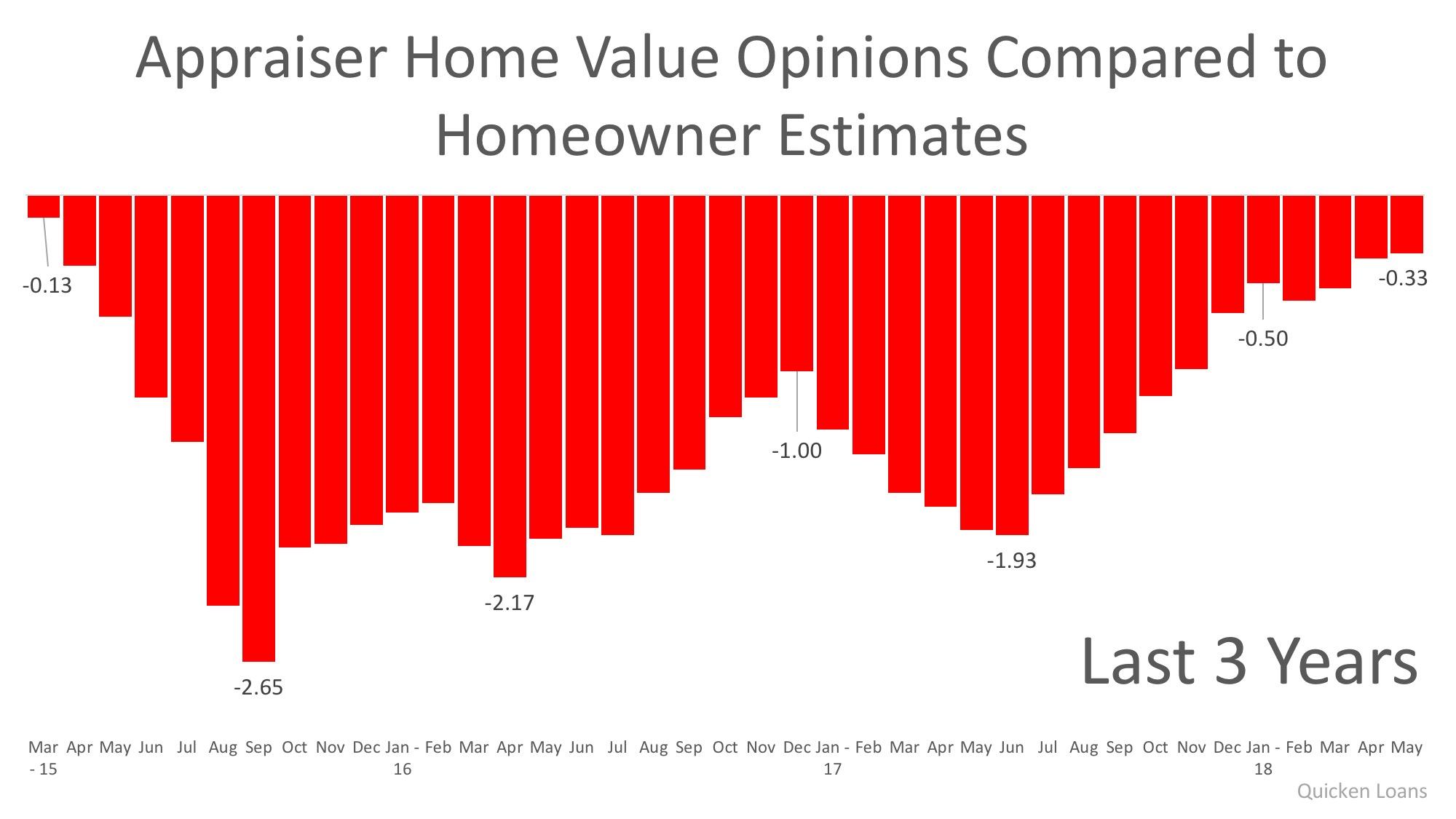 Home Value Compared.jpeg