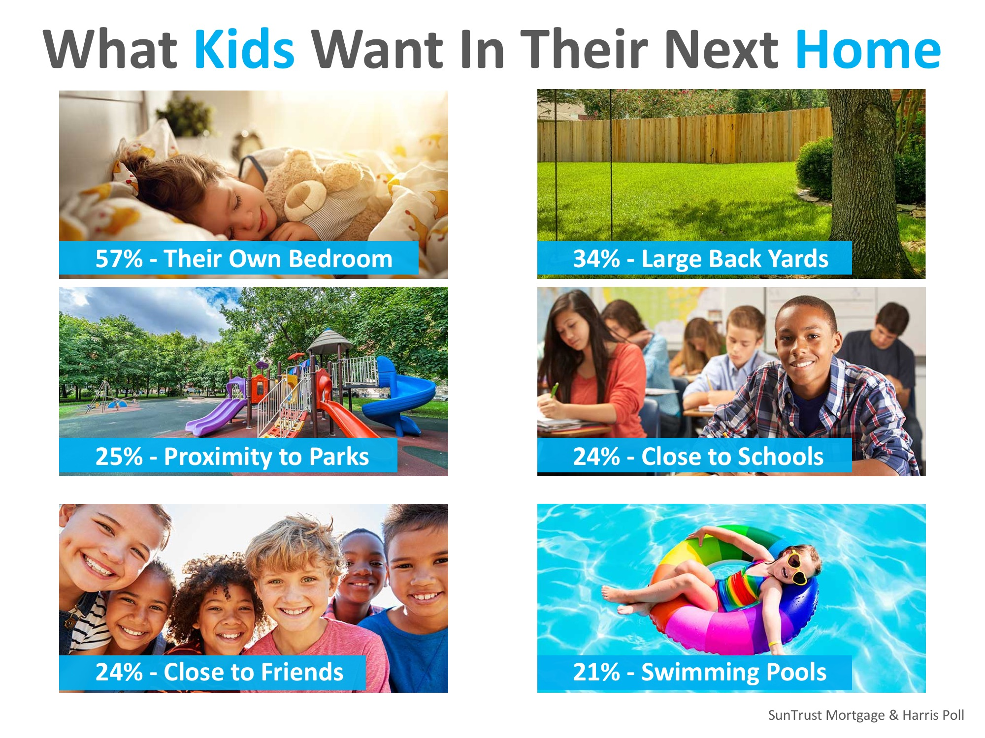 What Kids Want in Their Next Home