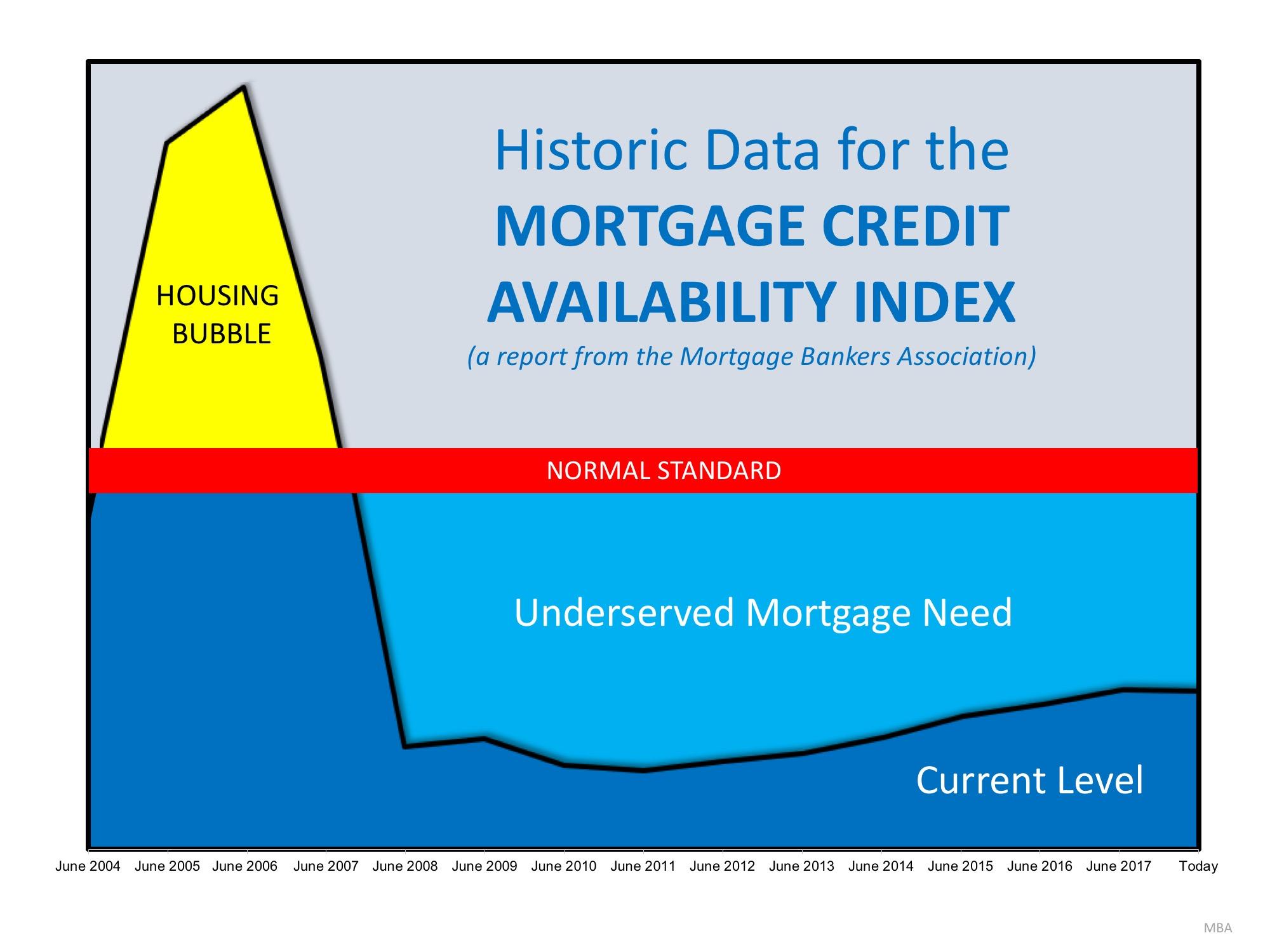 Lending Standards 2.jpeg
