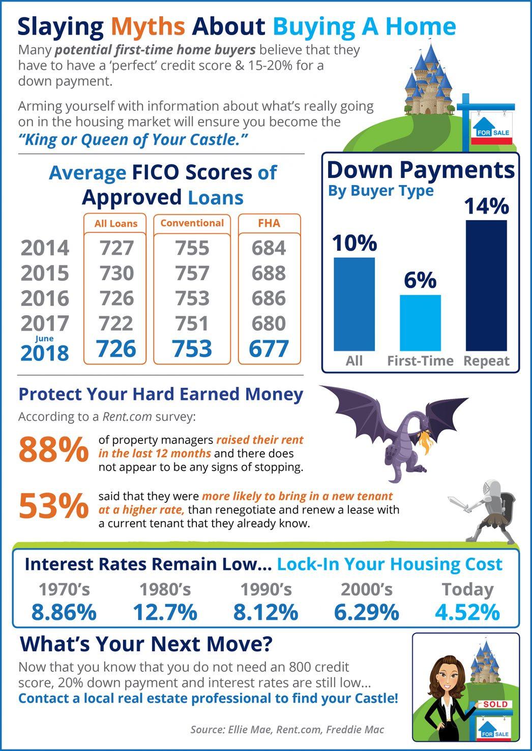 Home Buying Myths Slayed.jpg