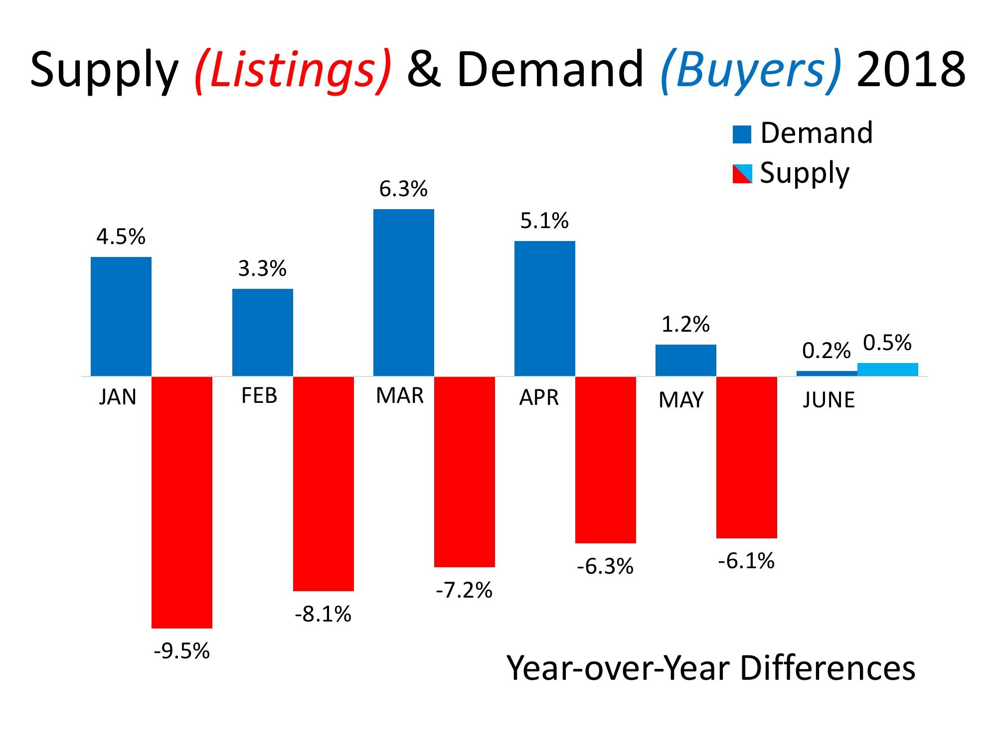 Supply & Demand Graph.jpeg