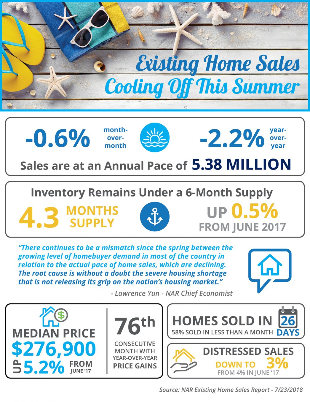Home Sales Cooling Off.jpg