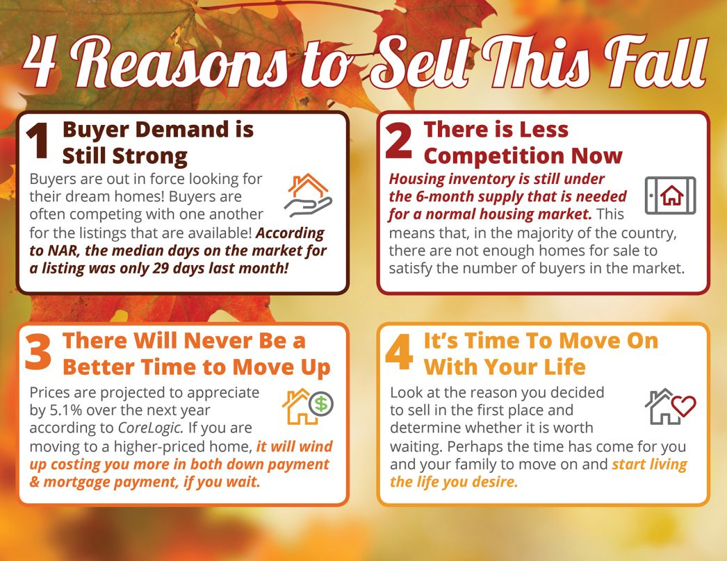 4 Reasons to Sell This Fall.jpg