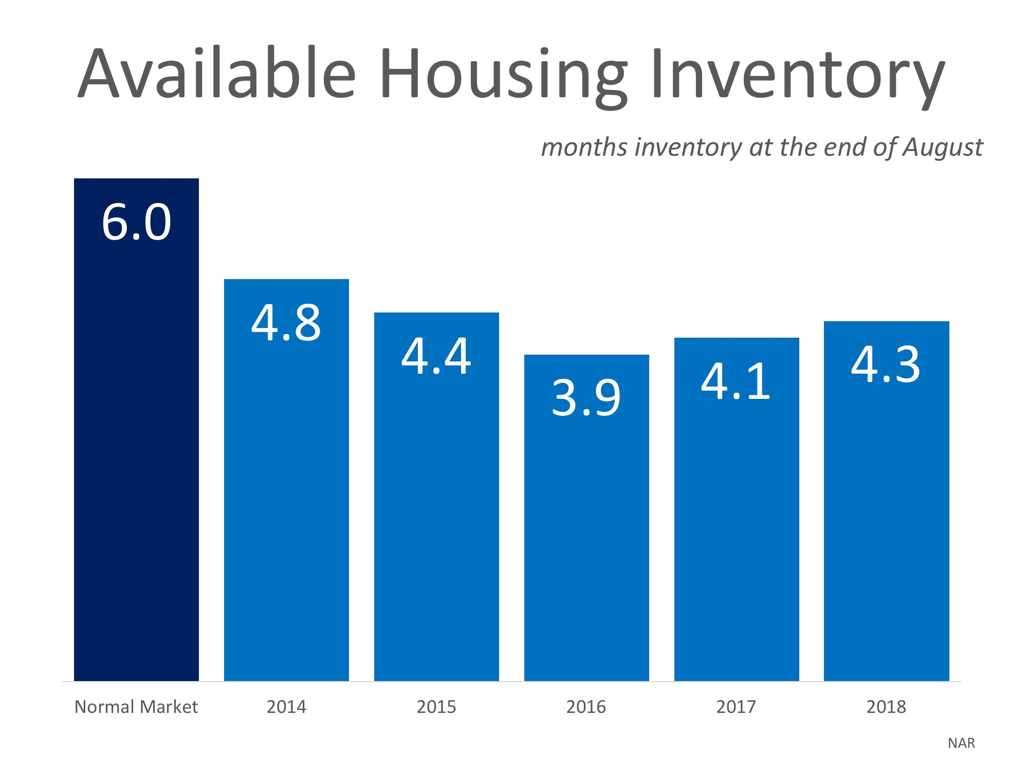 Available Housing Inventory.jpeg
