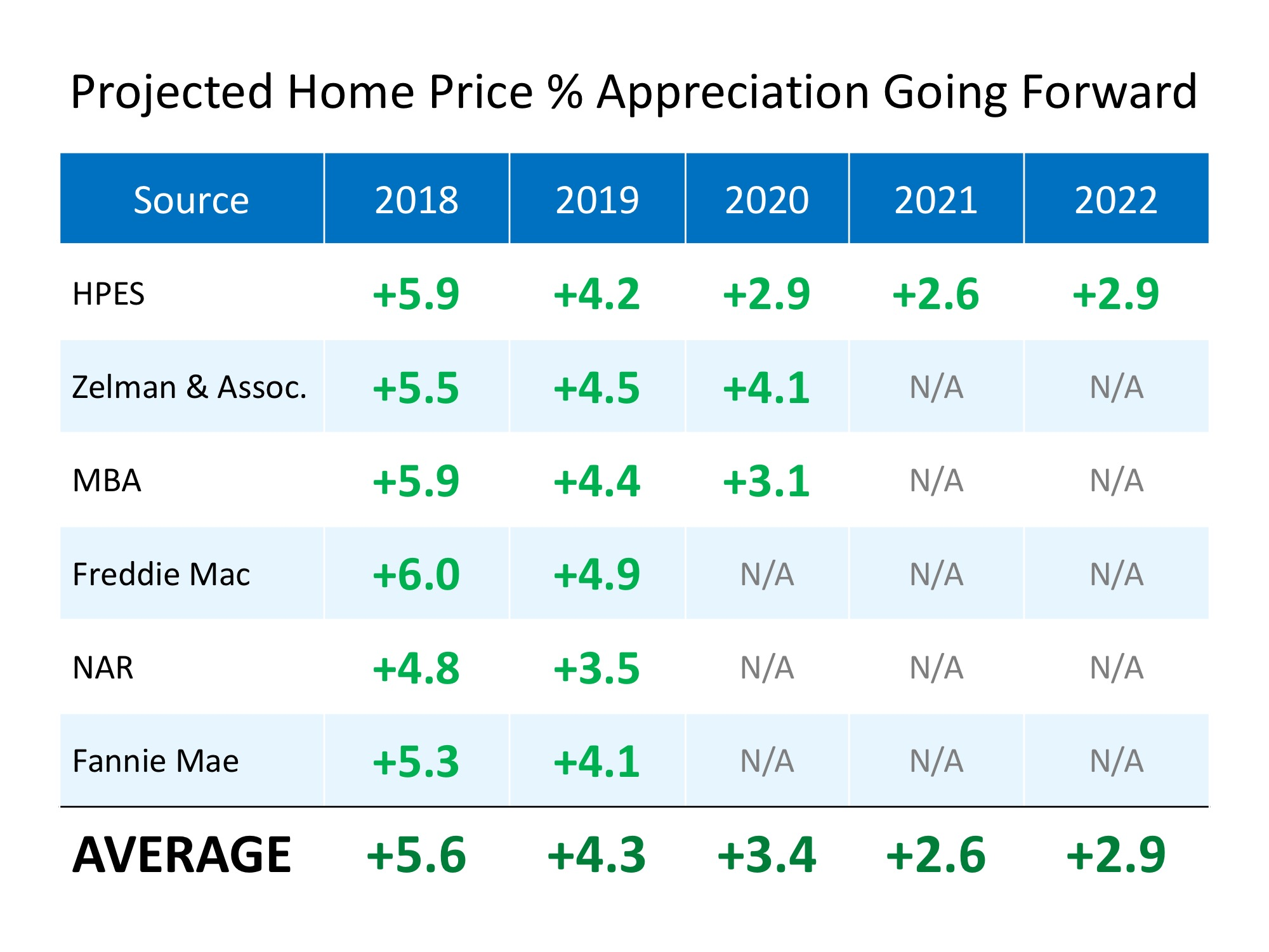projected prices.jpeg
