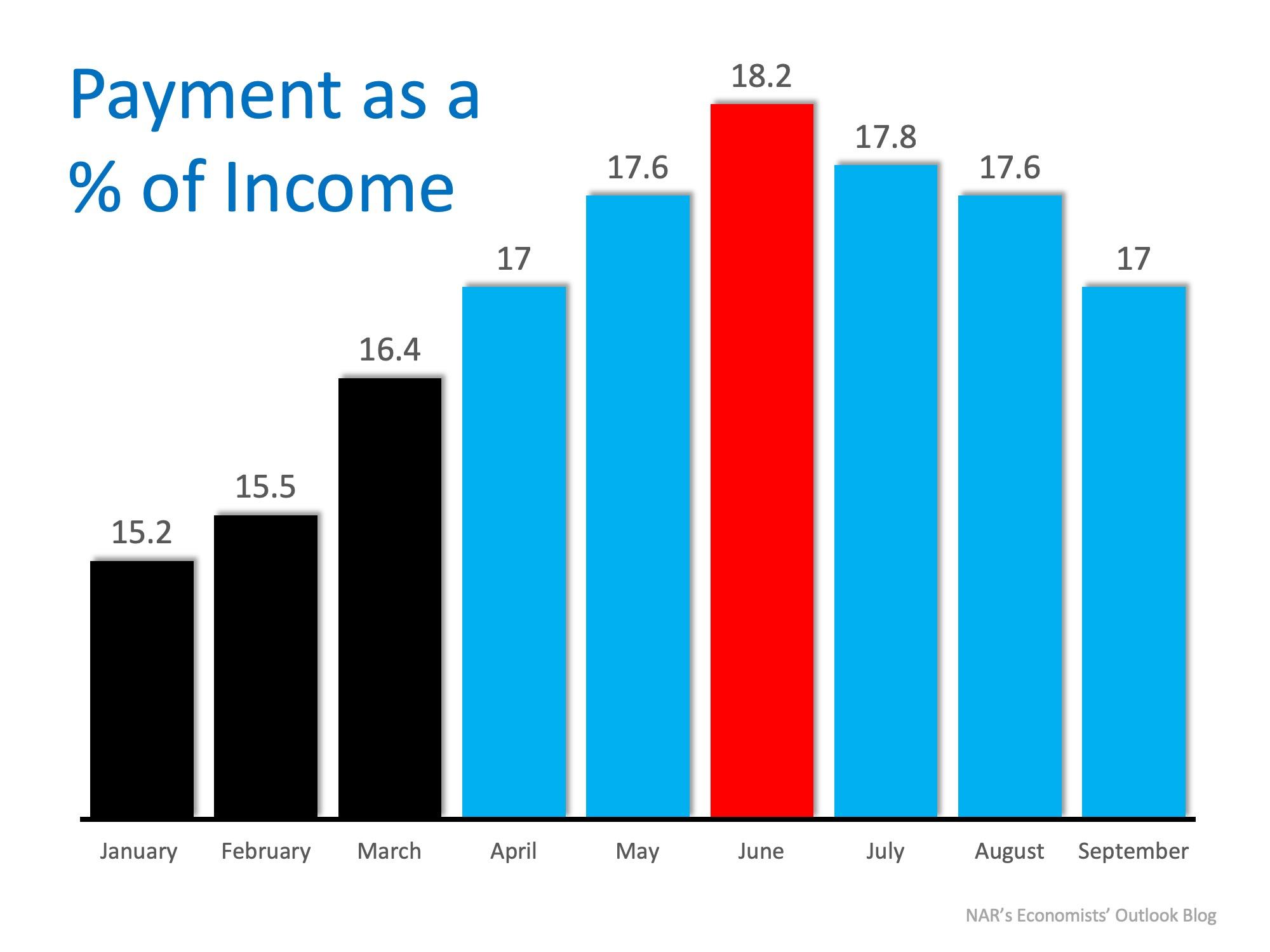 percent of income.jpeg