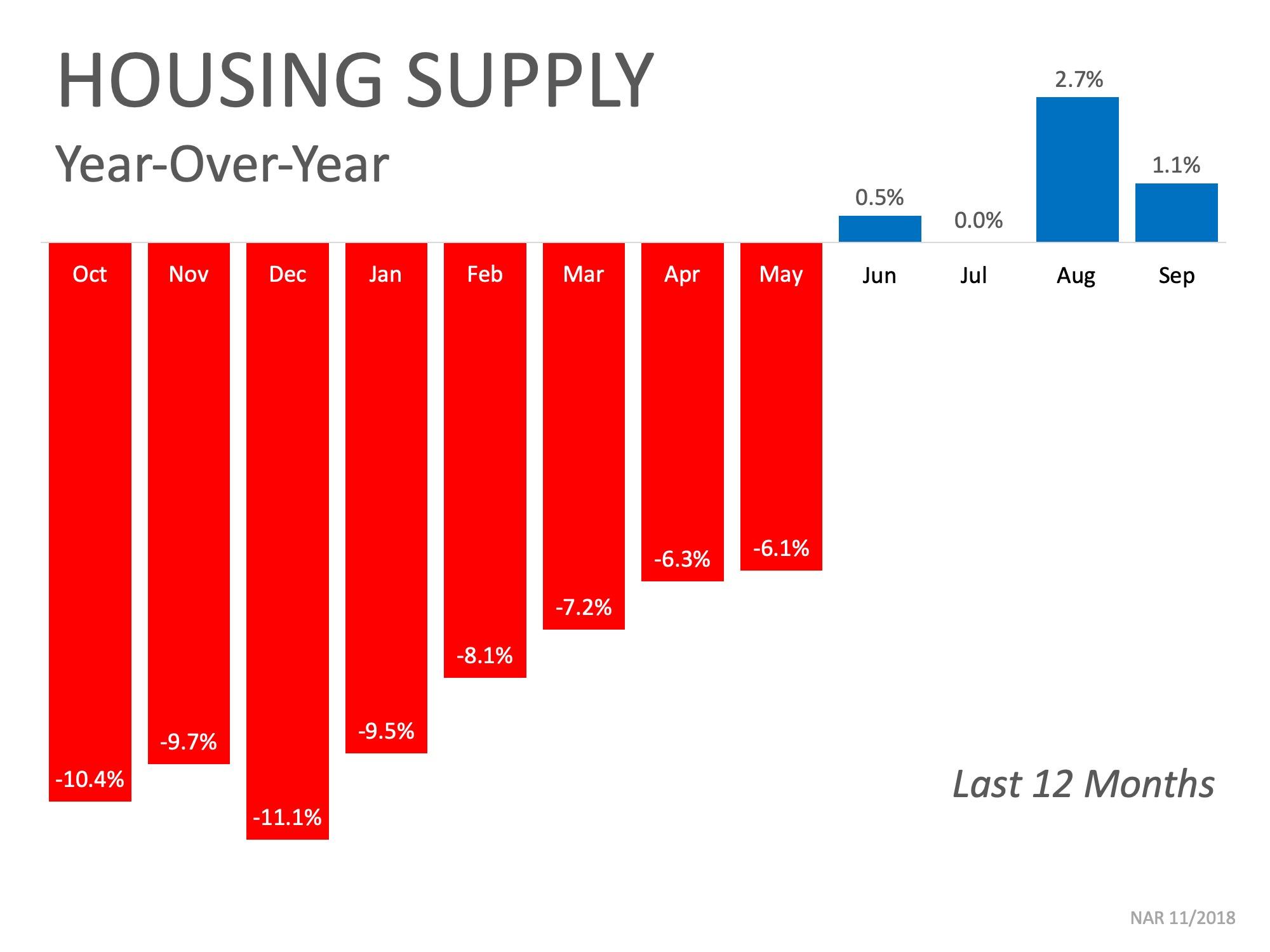 housing supply.jpeg