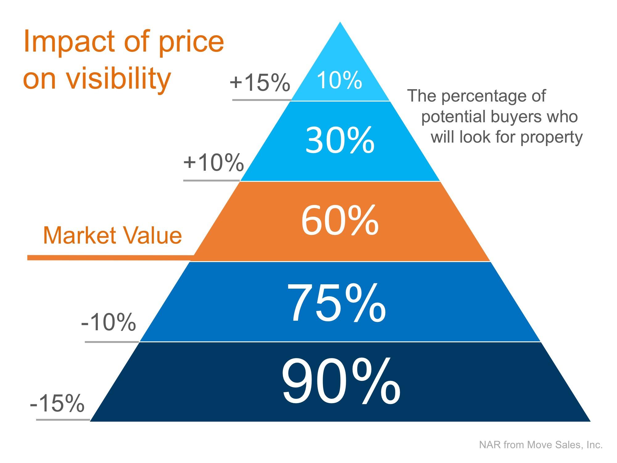 impact of price.jpg