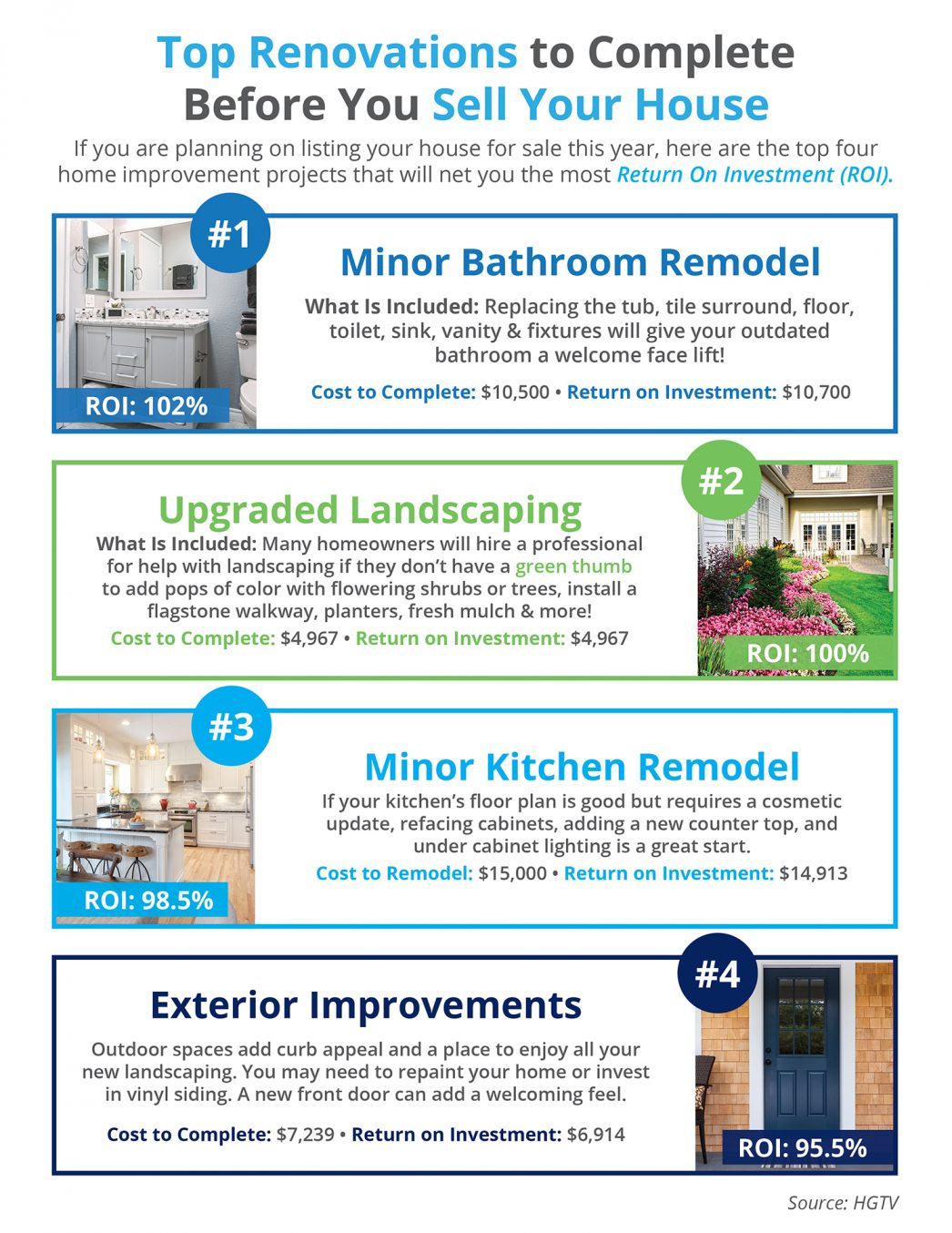 Top Renovations to Complete Before You Sell Your House.jpg