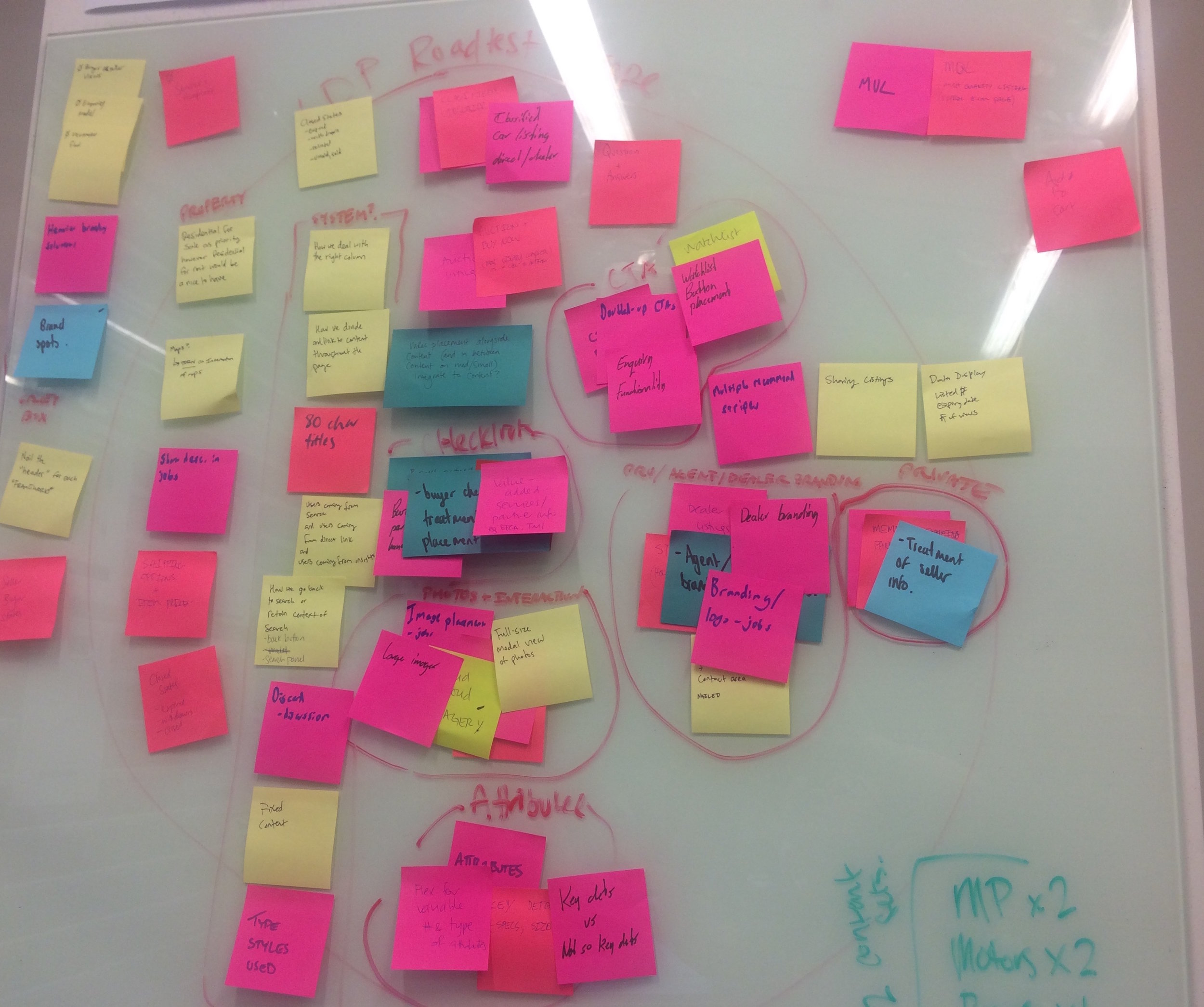 Post-its everywhere!
