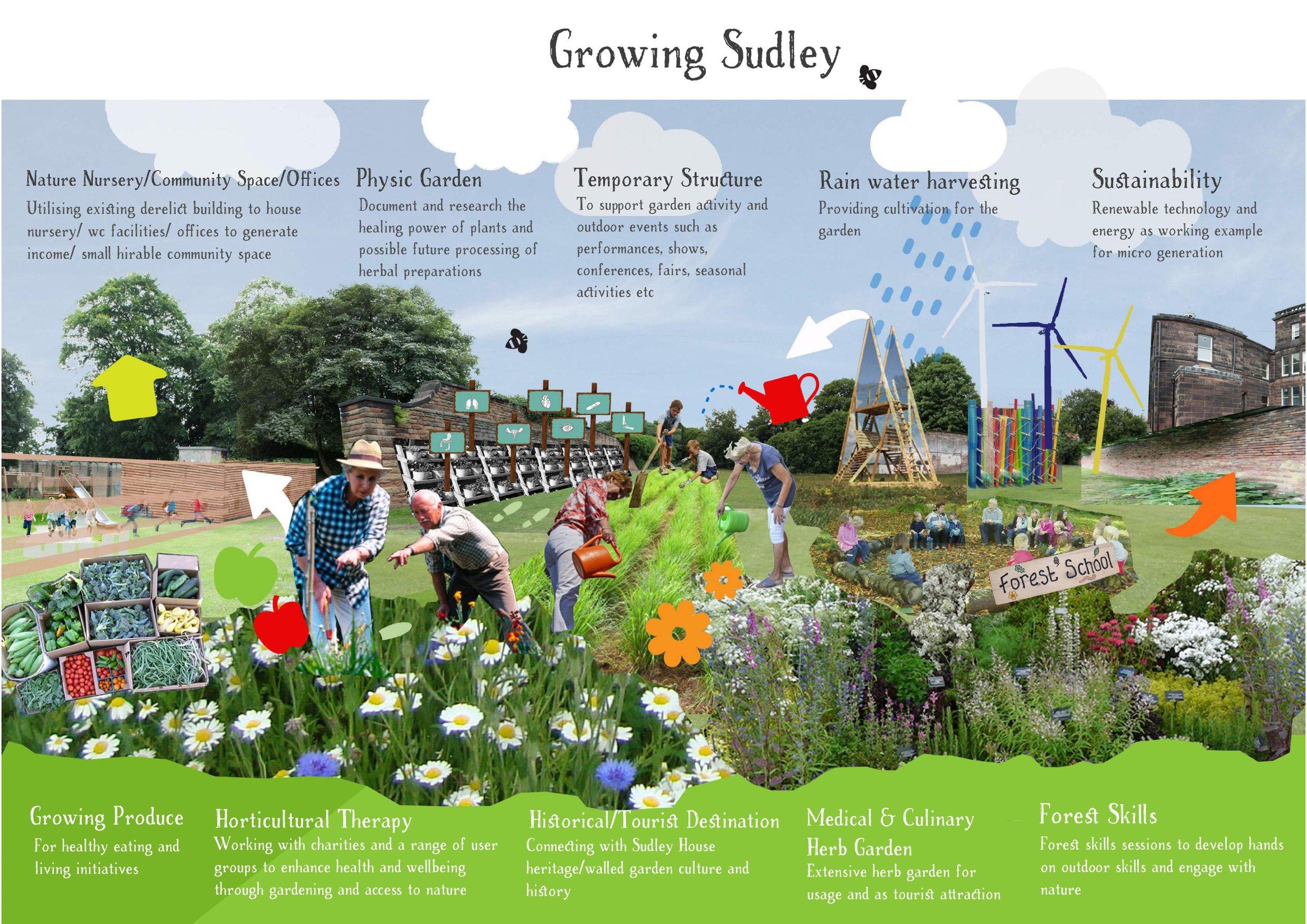 Growing Sudley Final Collage JPEG.jpg