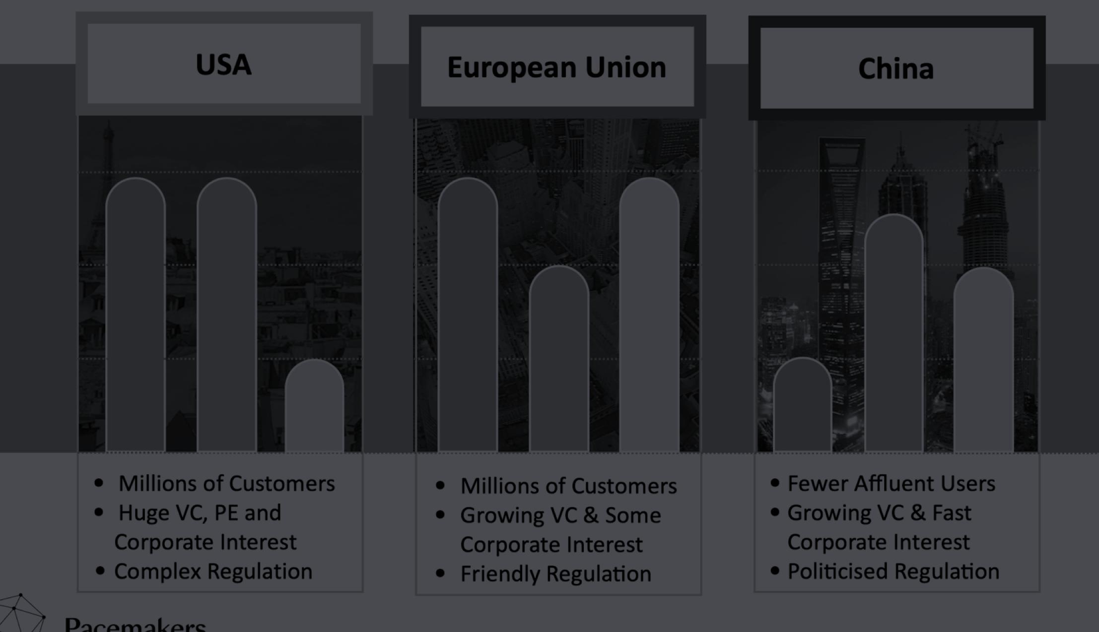 Is The EU The FinTech Superpower? -