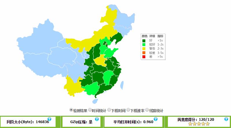 MTCaptcha-ChinaPerformance.png
