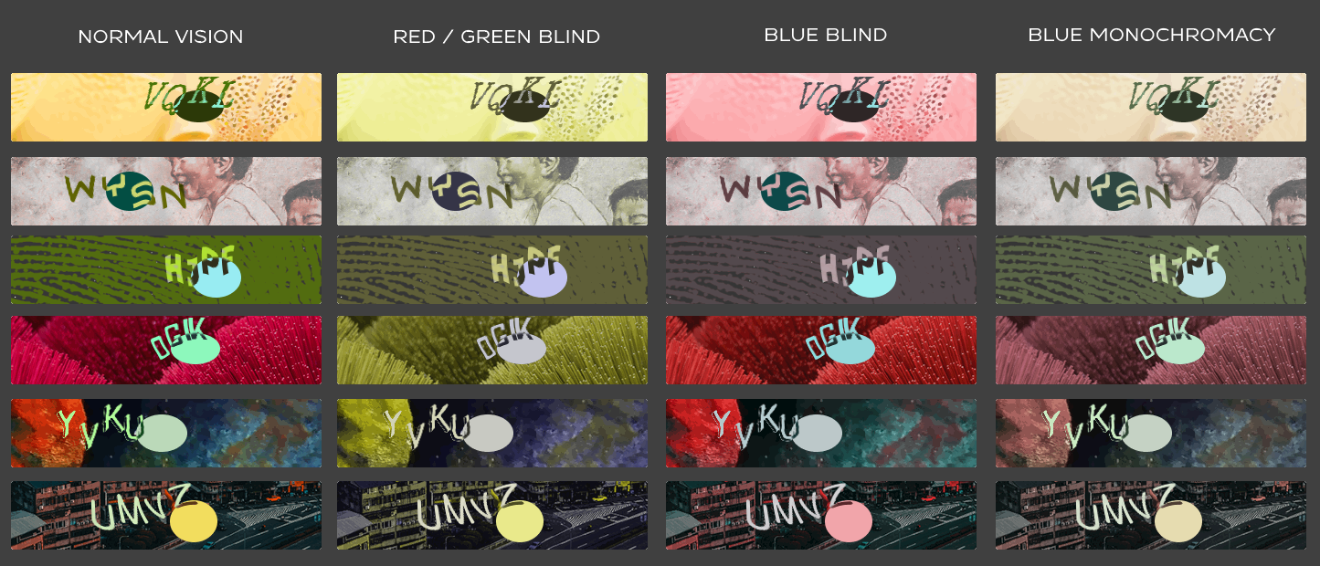MTCaptcha is Color Blind Safe