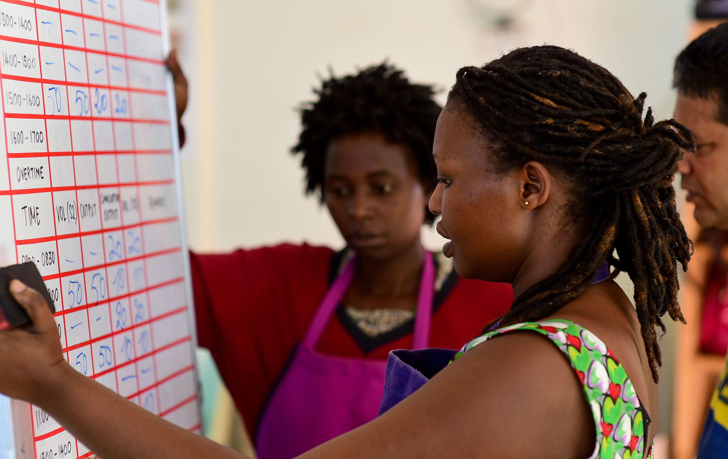 Women working at the ADC Masoro Kate Spade New York factory.