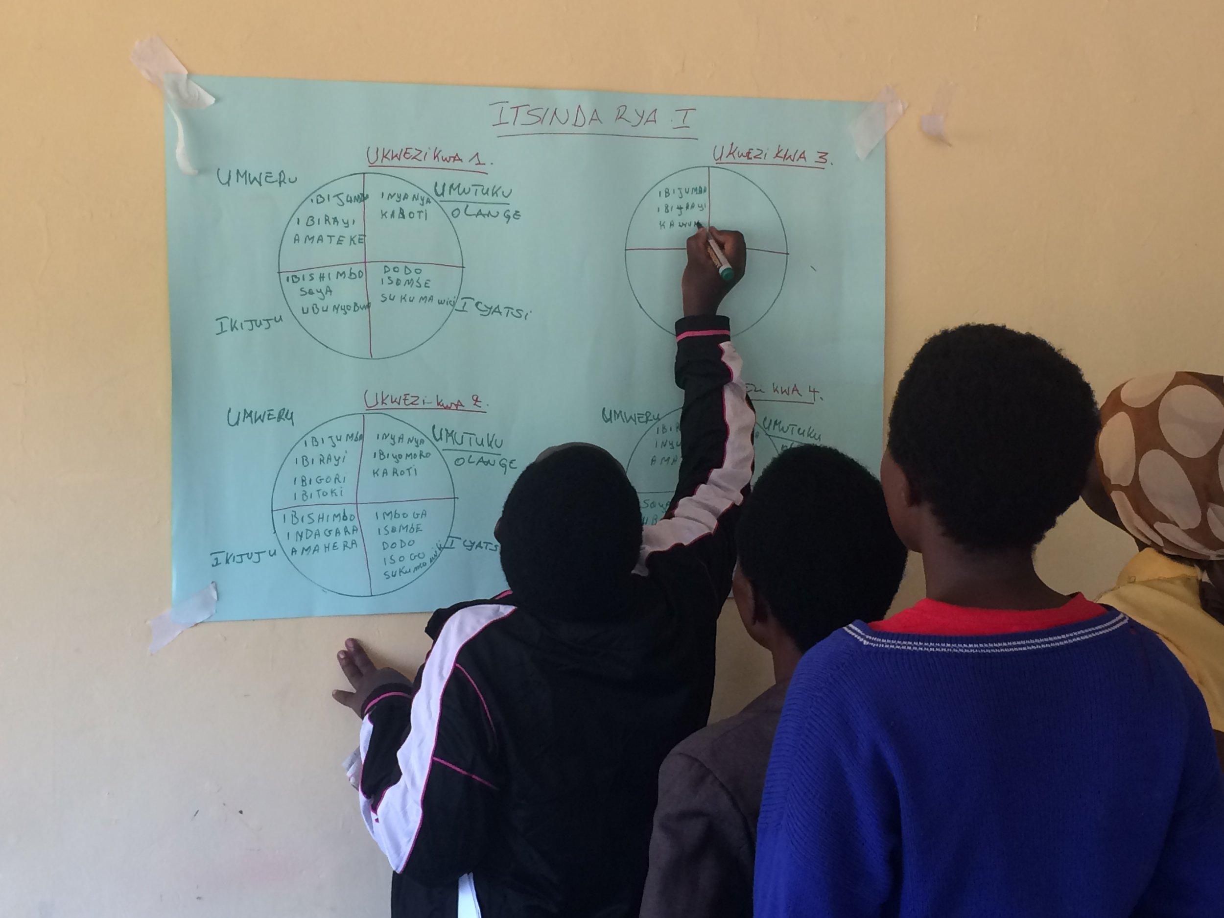 ANC Training in Karwasa, Musanze.