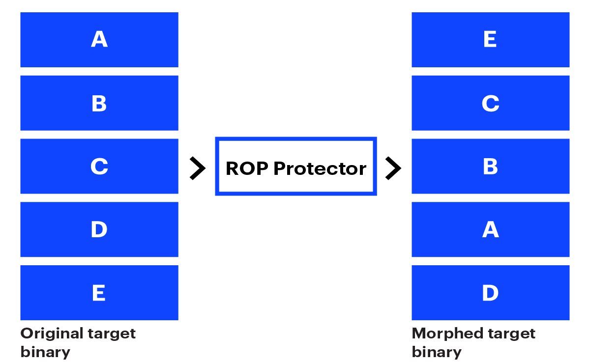ROP defense_graphic-01.jpg