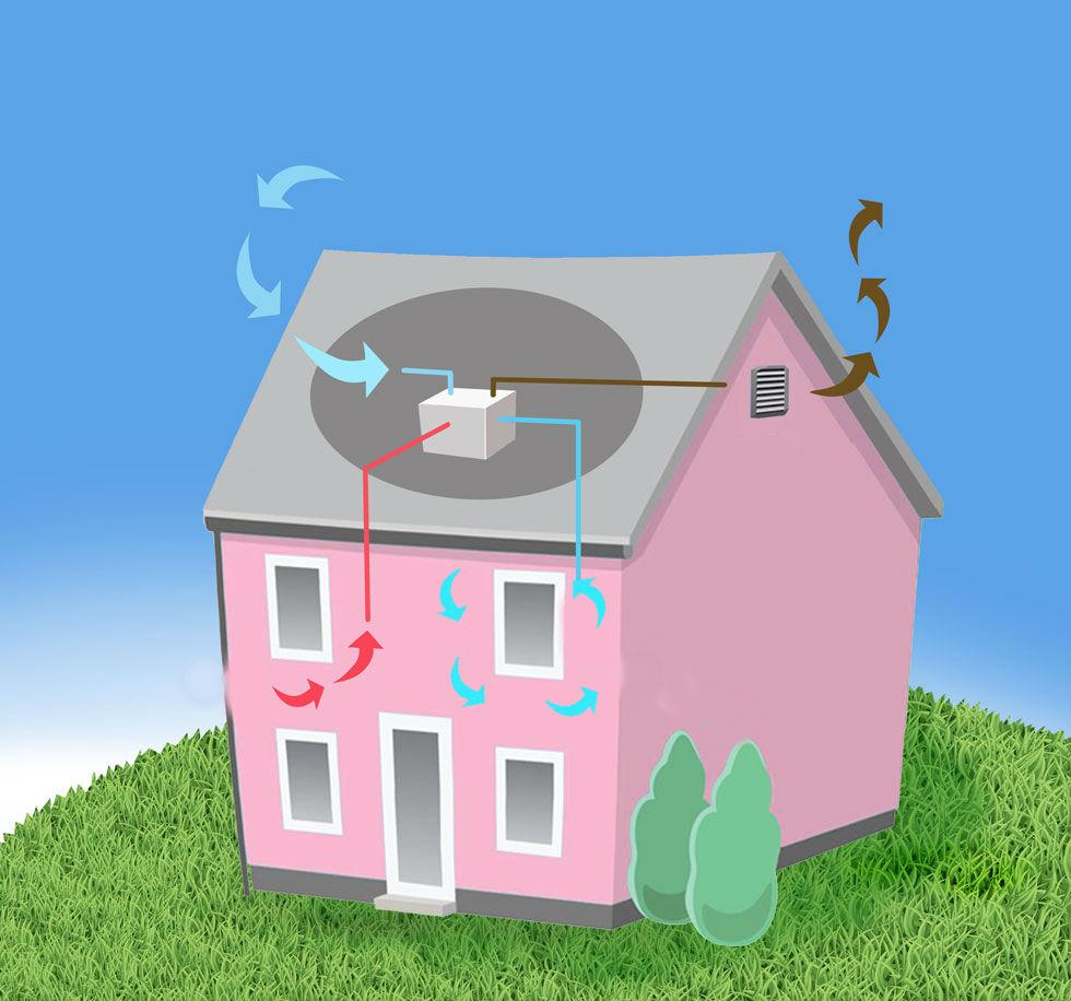 House with MVHR sysytem.jpg