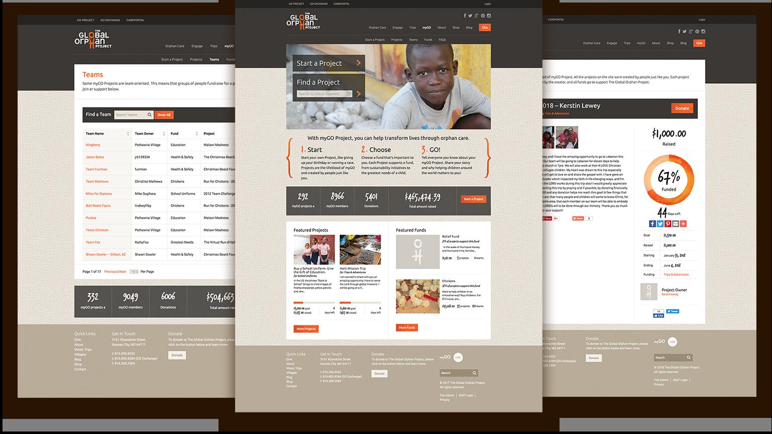mygoproject-crowdfunding-platform-design.png