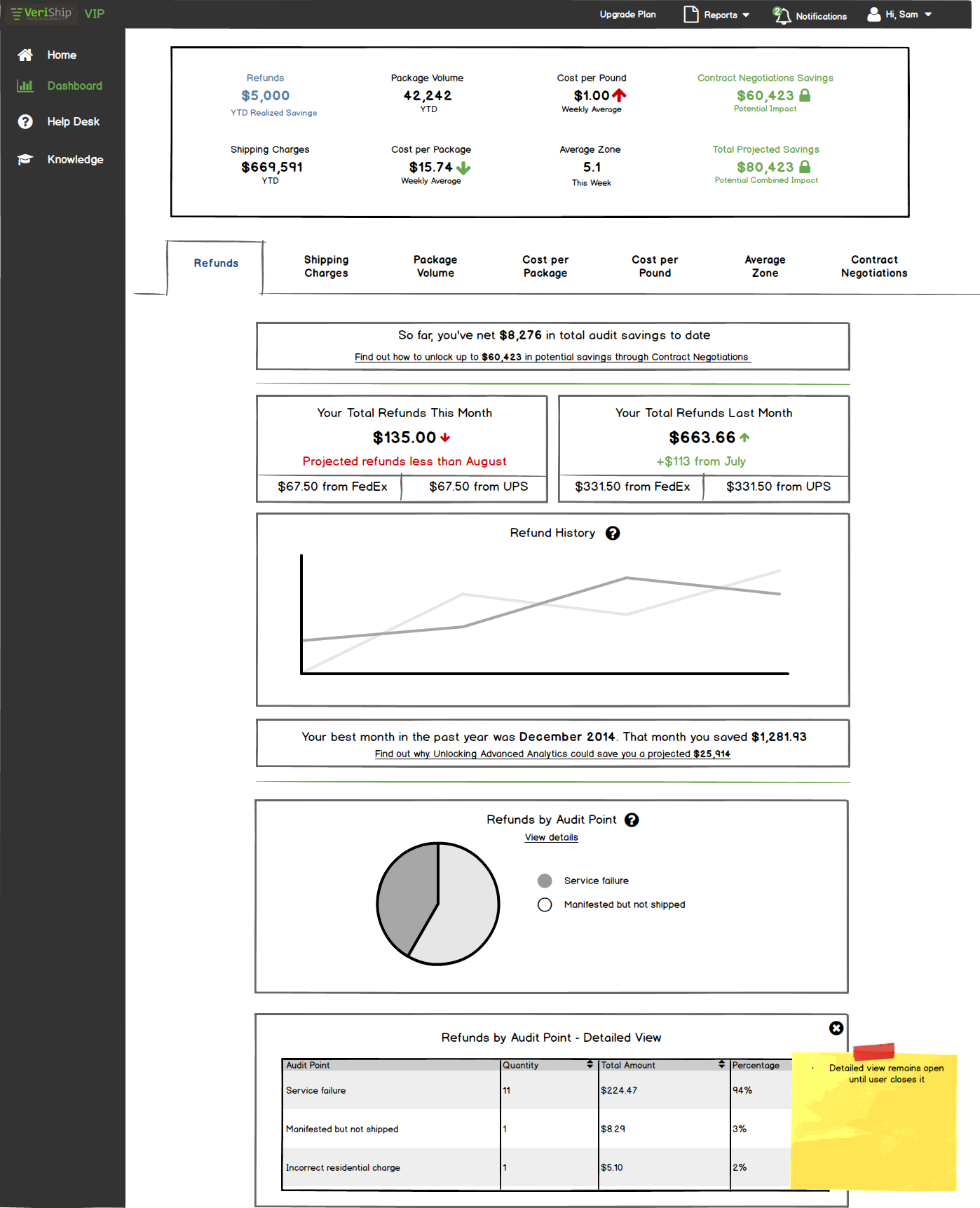 Analytics Dashboard Early Wireframe 1