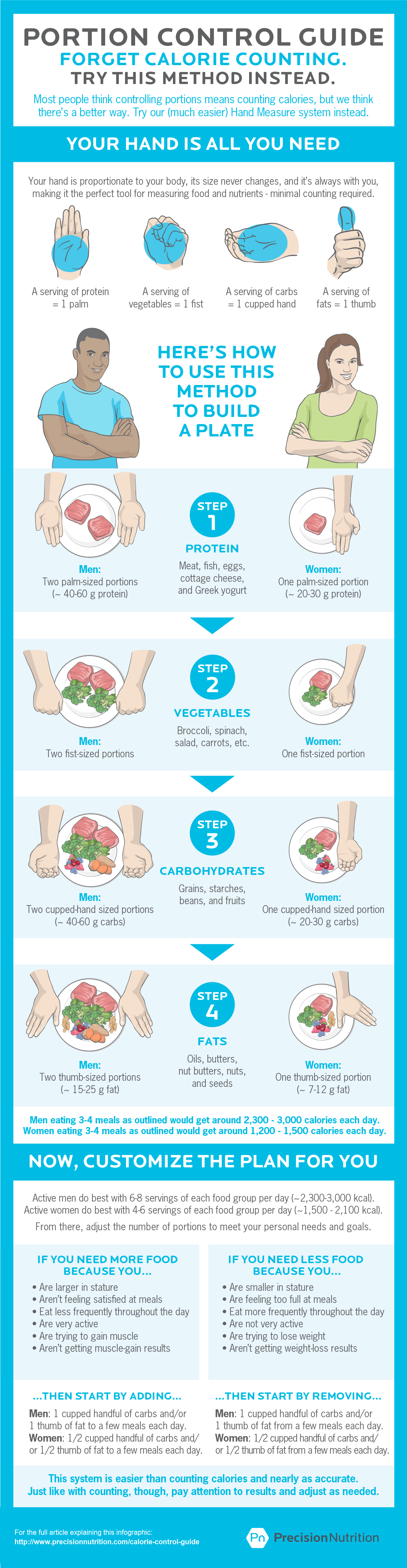 calorie-control-guide-for-women-image