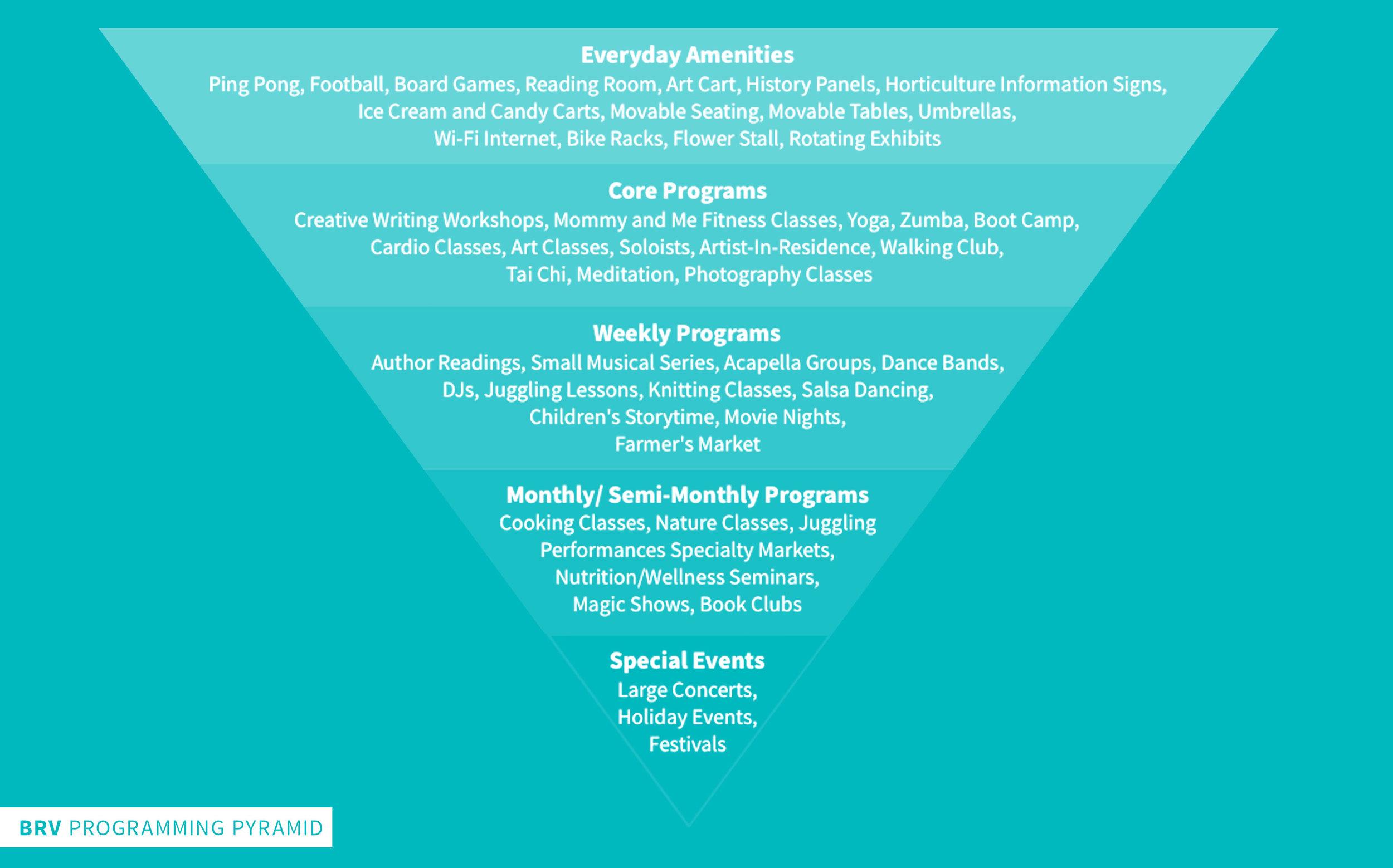 Programming pyramid.jpg