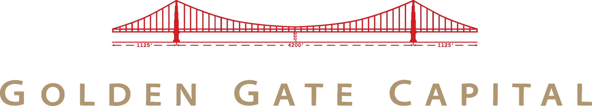 Golden-Gate-Capital-Angus.png