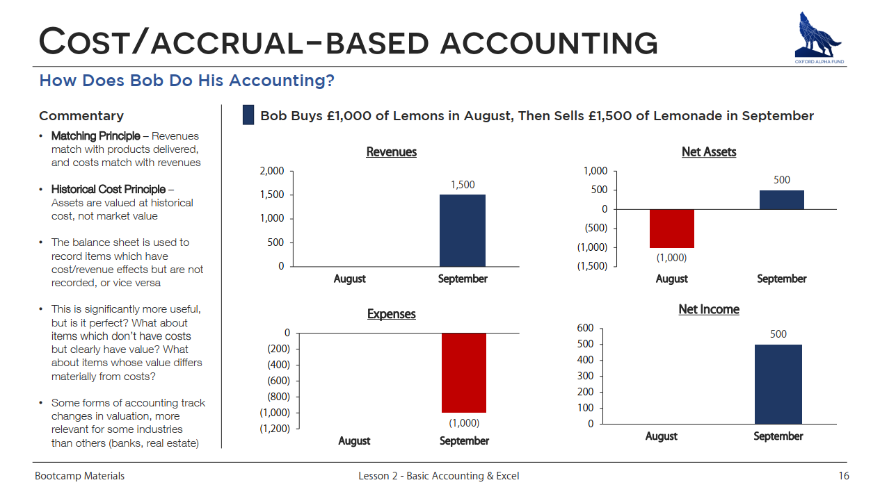 2019-05-10 17_19_09-Lesson 2 - Basic Accounting.pdf - Foxit Reader.png