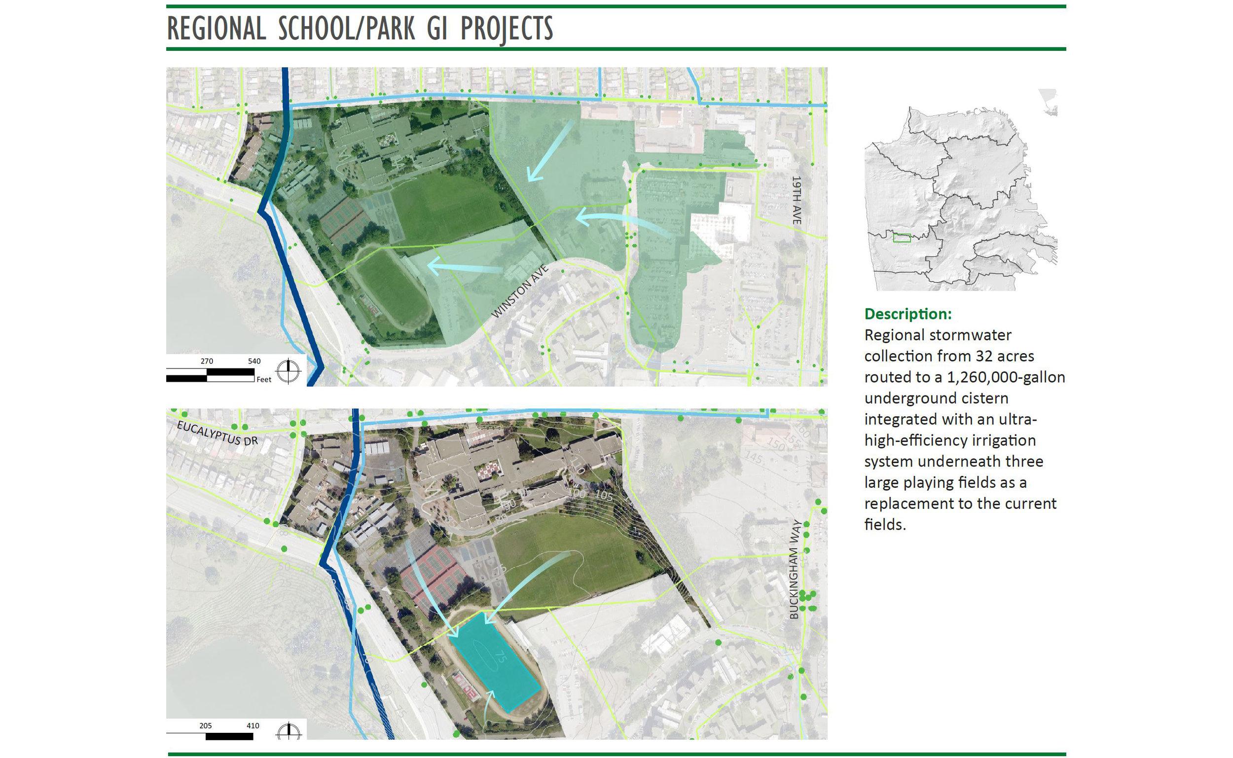 regional park/school project concept
