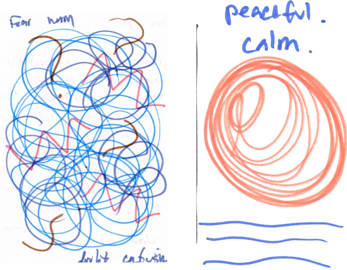 These images were drawn immediately before and after a brief, 20 minute relaxation exercise.