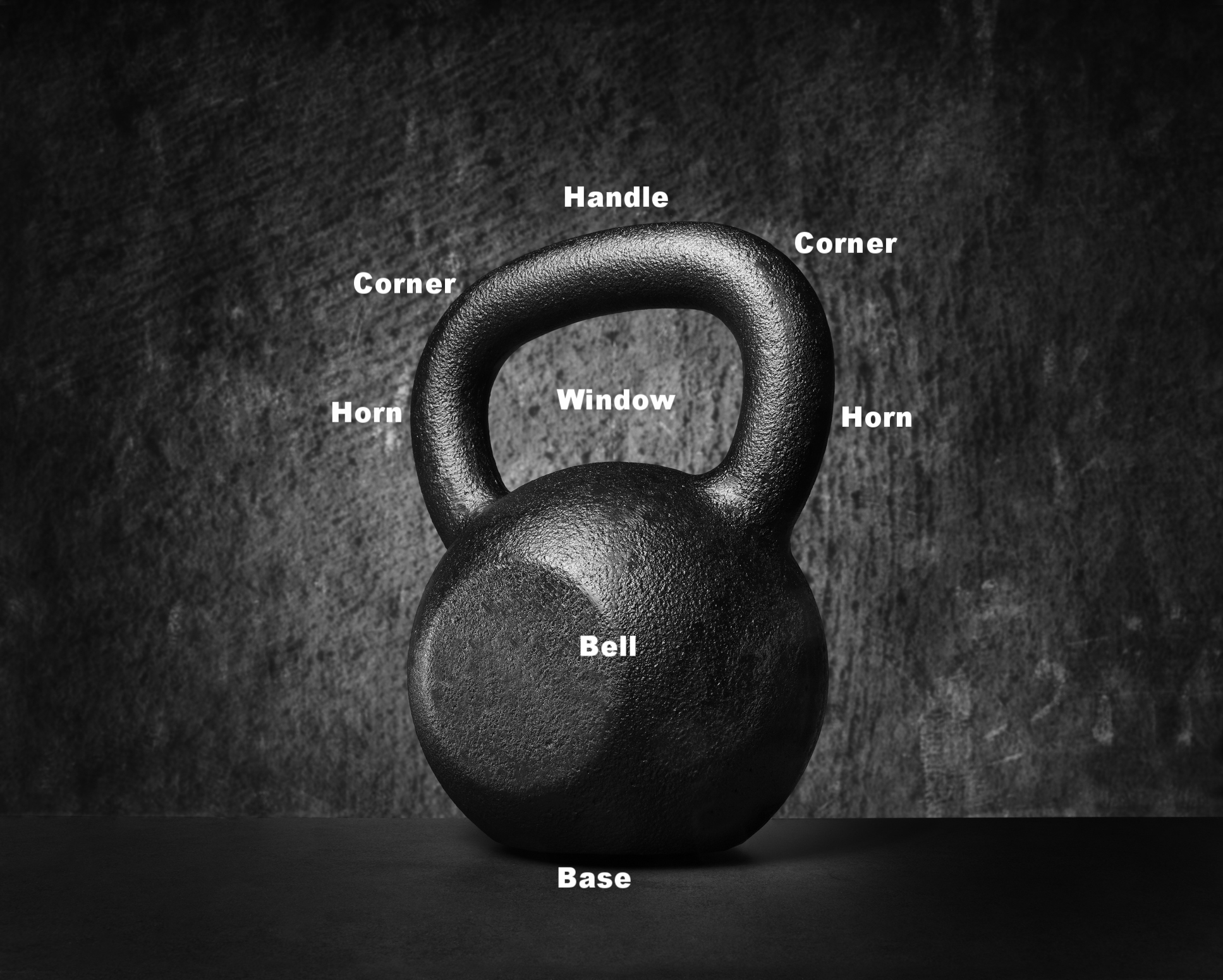 Anatomy of a Kettlebell