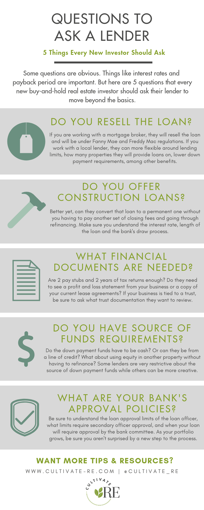 Cultivate RE Lender Questions