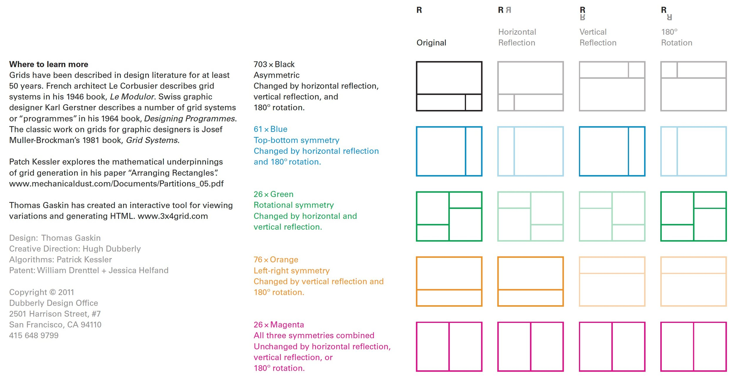 """From the PDF Poster: """"The 892 unique ways to partition a 3 x 4 grid""""  Designed by Thomas Gaskin. Creative direction by Hugh Dubberly. Algorithms by Patrick Kessler. Patent belongs to William Drenttel + Jessica Helfand."""
