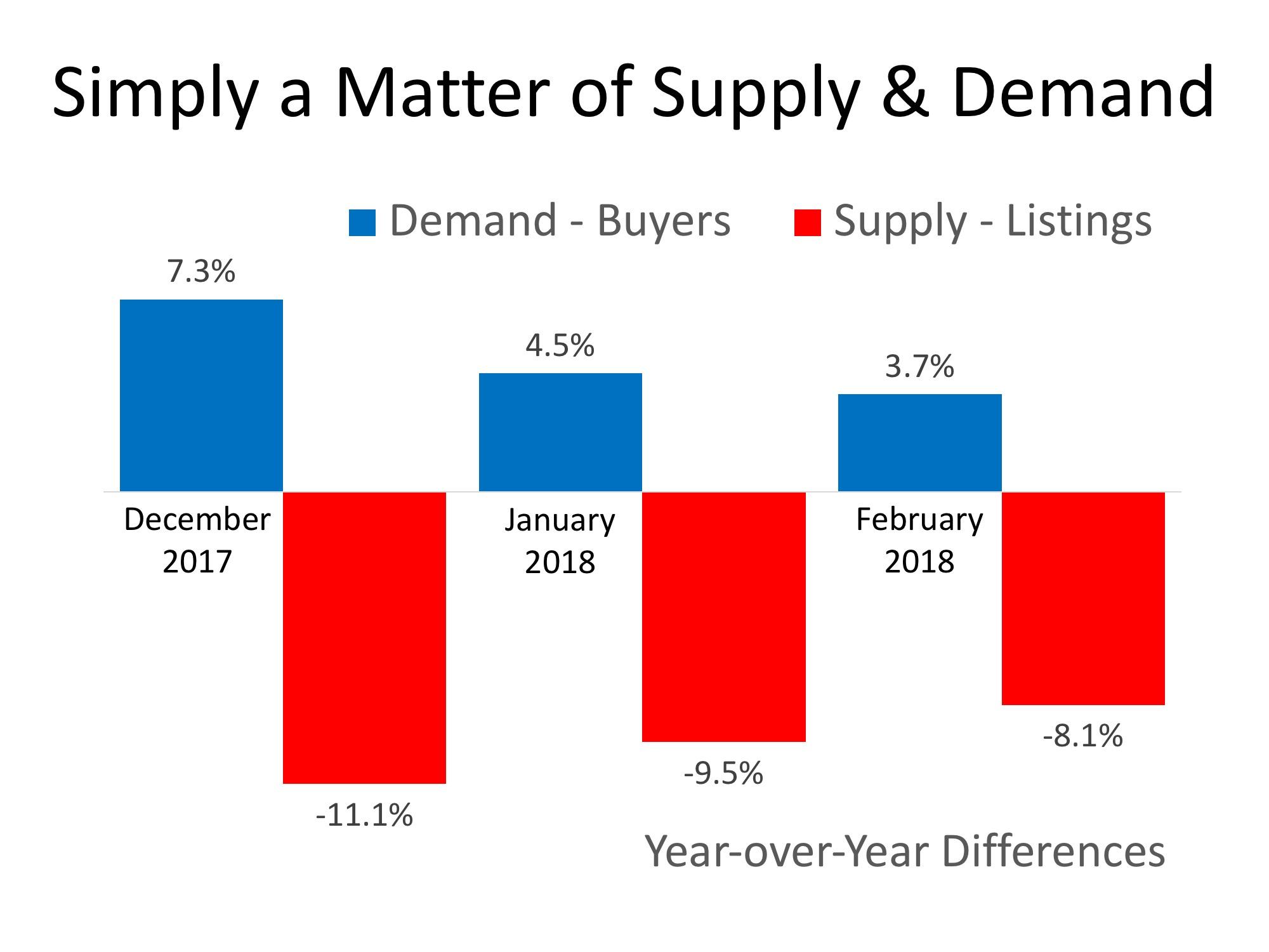 Supply-Demand-ENG-STM.jpeg