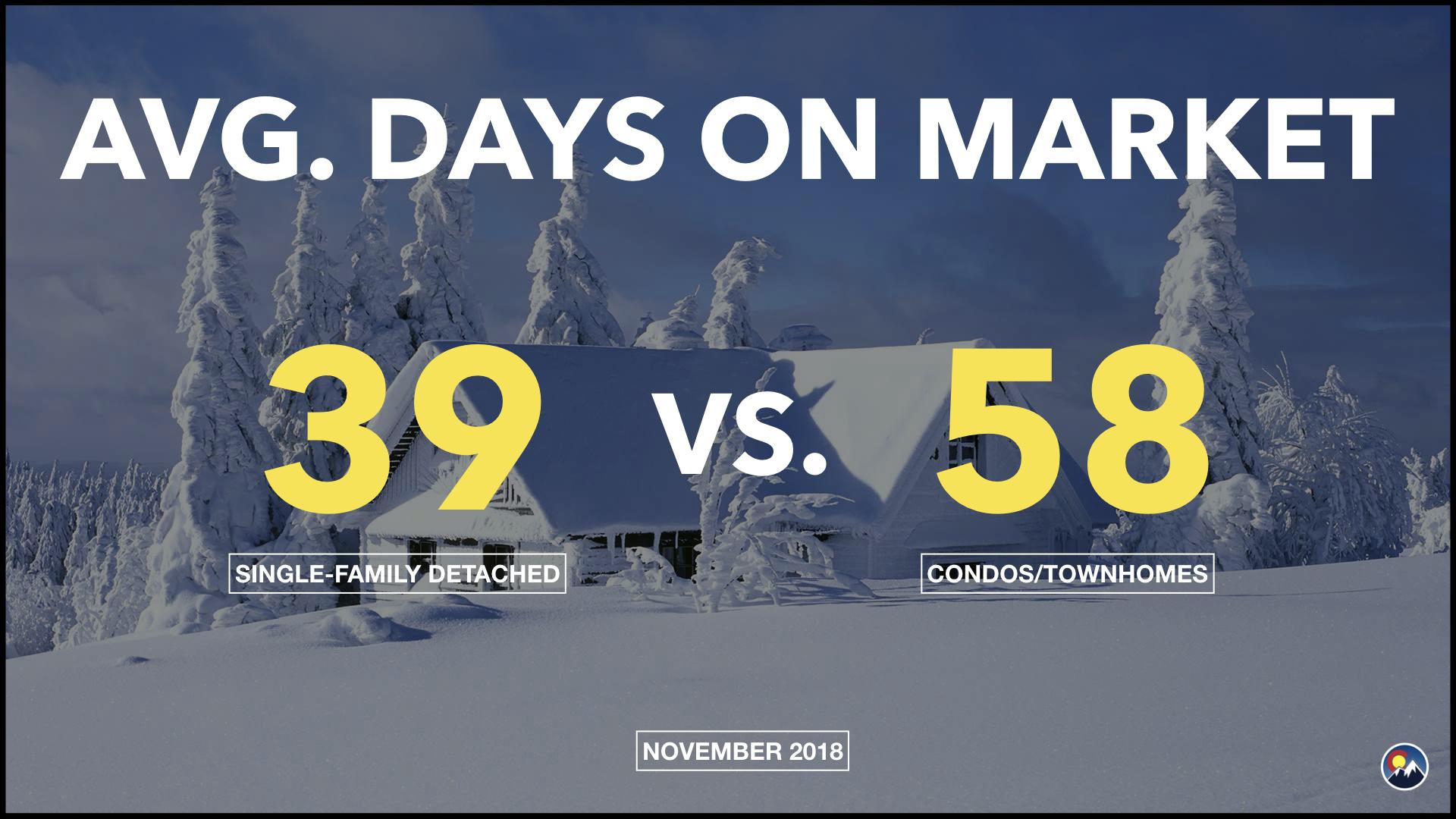 Market Update_December_2018.015.jpeg
