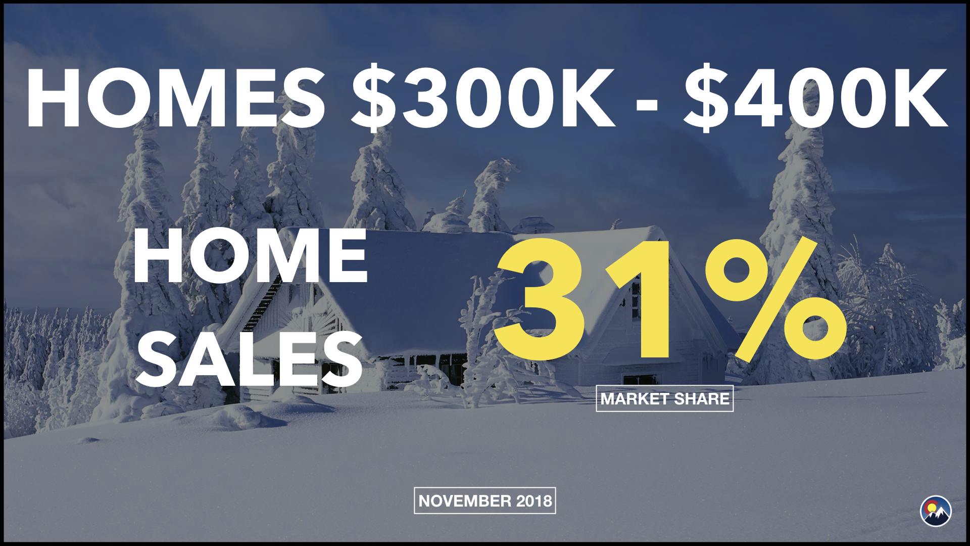 Market Update_December_2018.017.jpeg