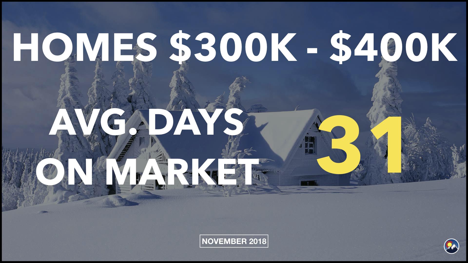 Market Update_December_2018.018.jpeg