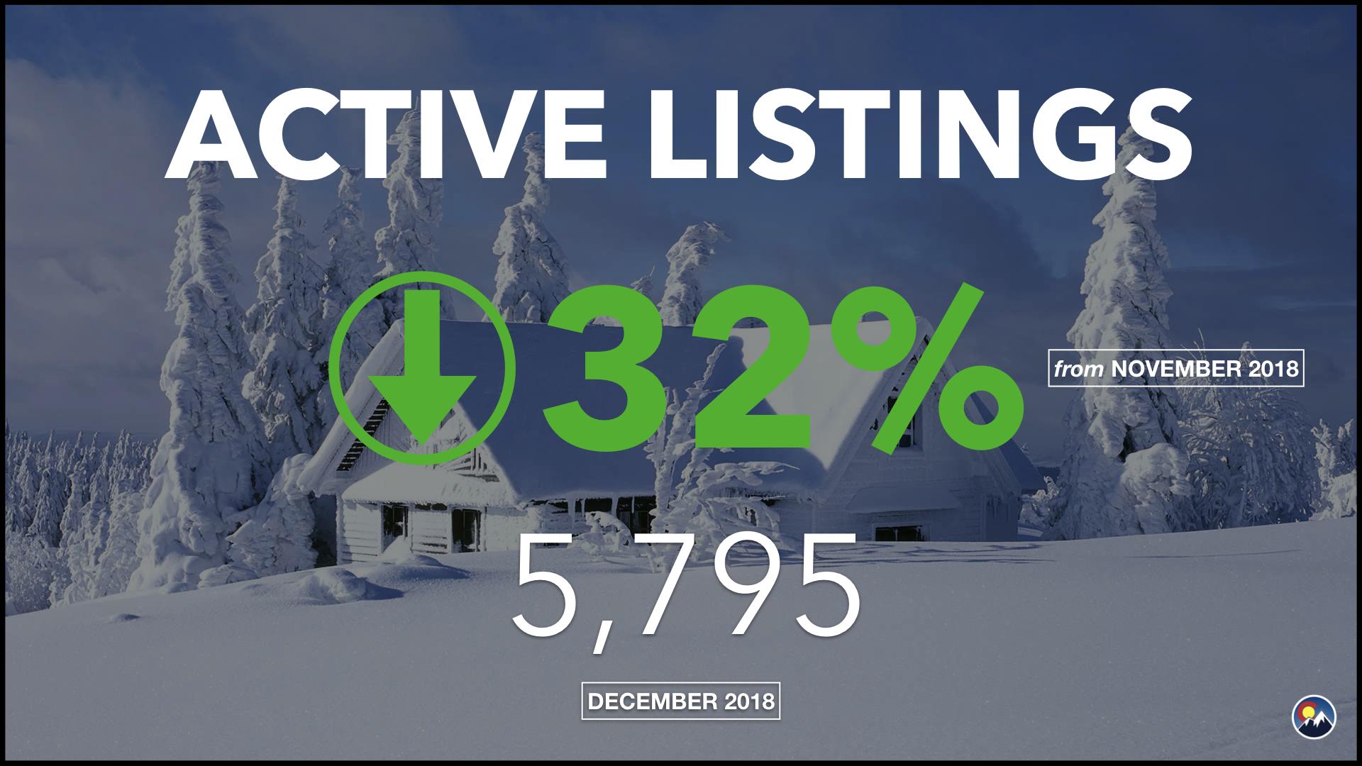 Market Update_January_2019.010.jpeg