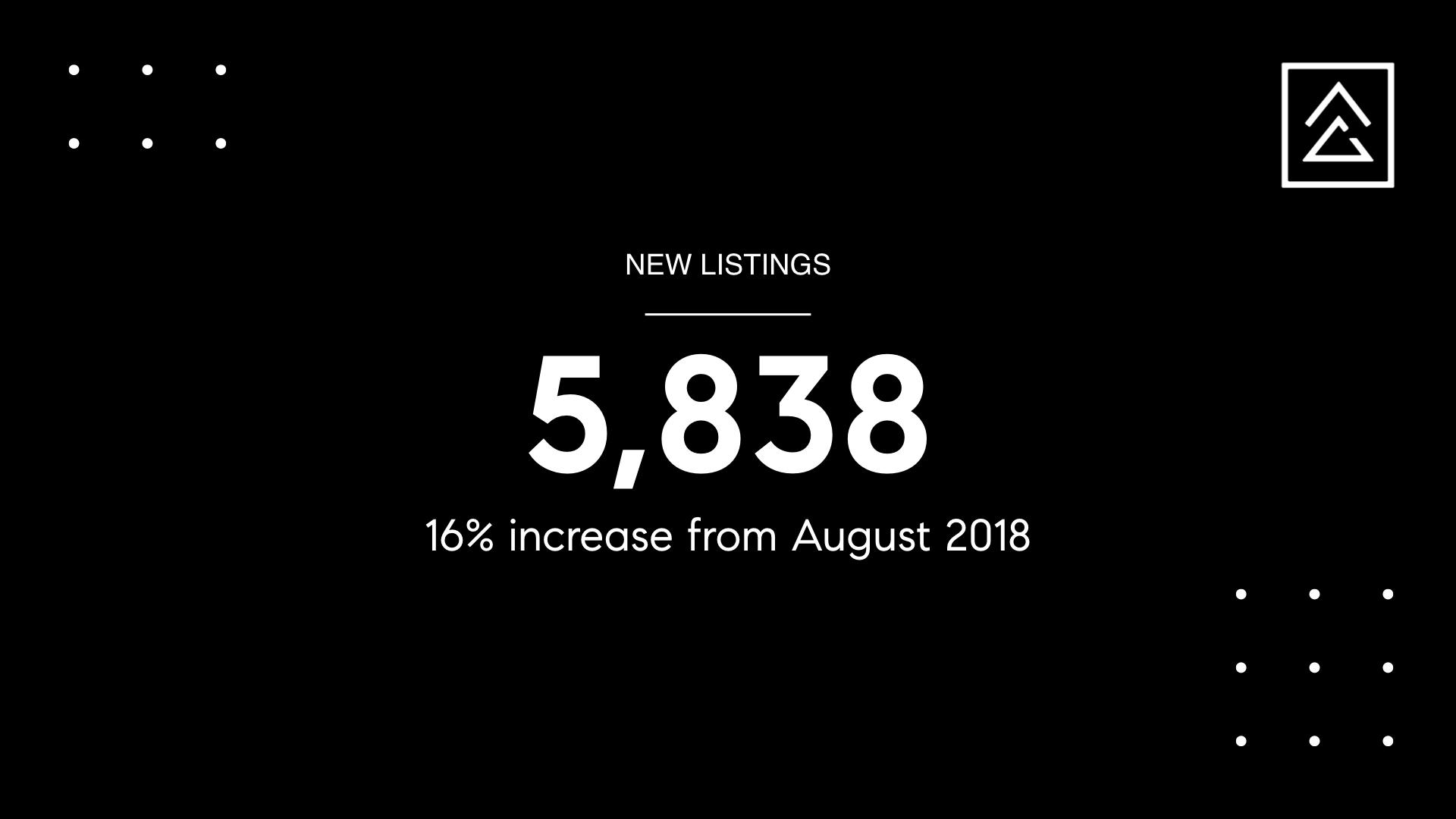 Market Update_September_2019.002.jpeg