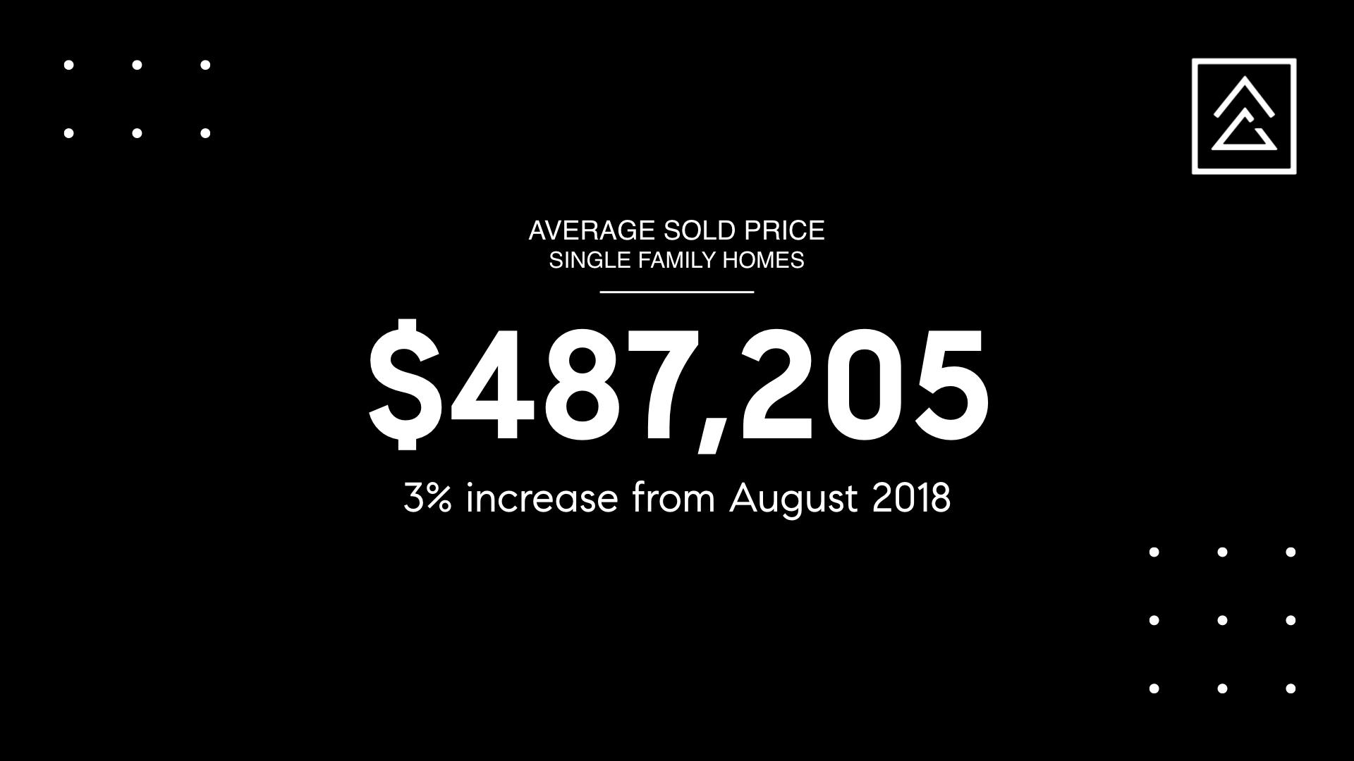 Market Update_September_2019.003.jpeg