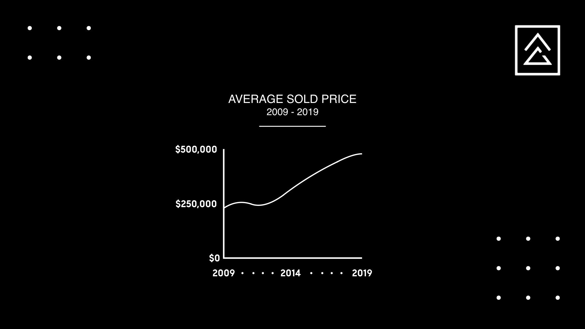Market Update_September_2019.004.jpeg