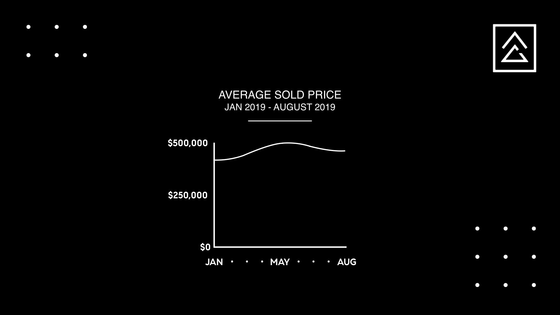 Market Update_September_2019.005.jpeg