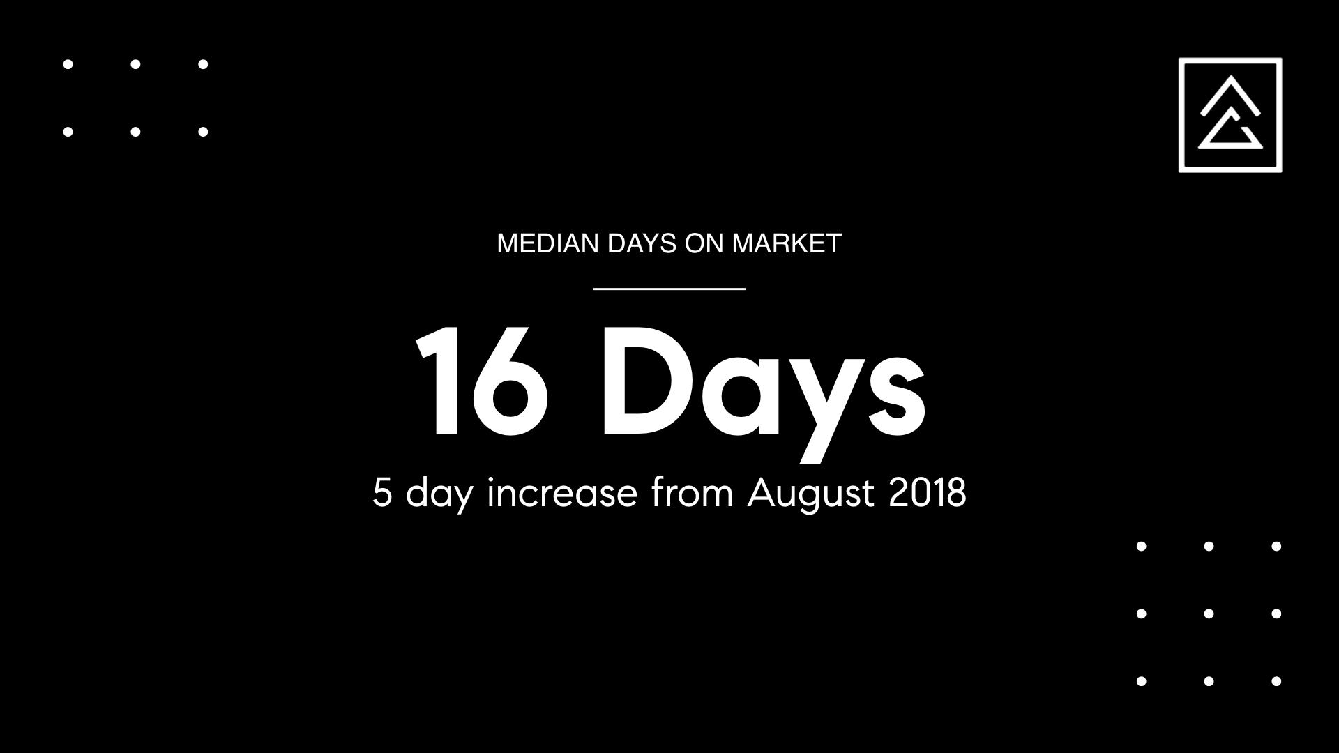 Market Update_September_2019.007.jpeg