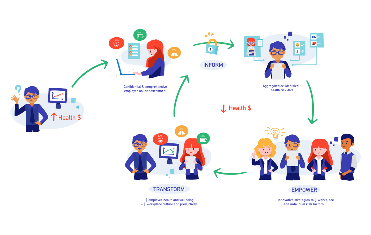 In2health org overview image.png