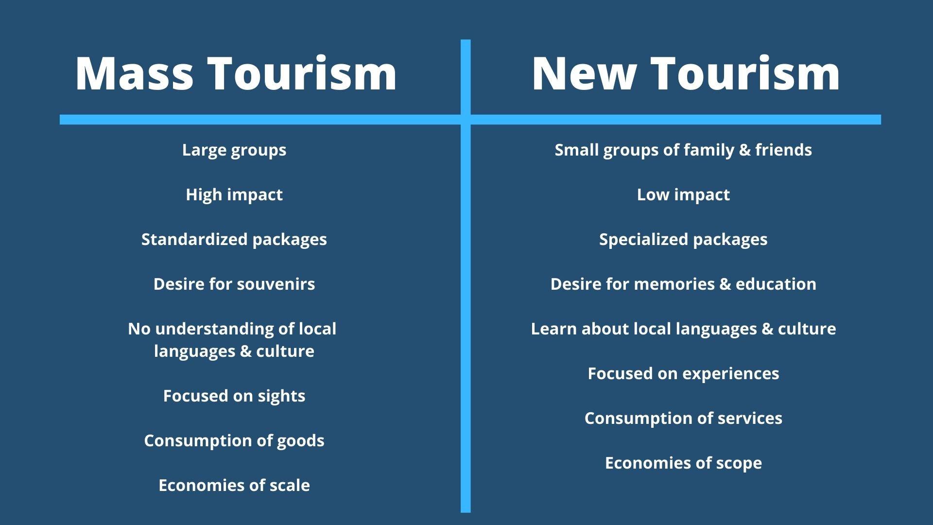 Mass Tourism.jpg