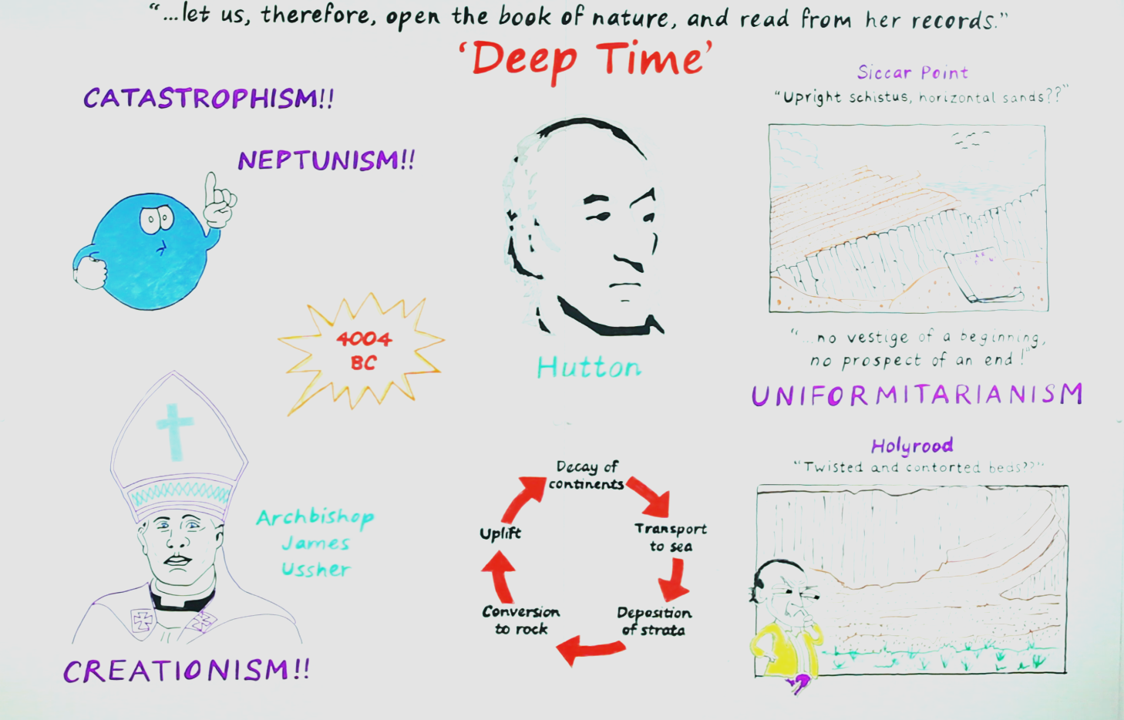 huttondeeptime.png